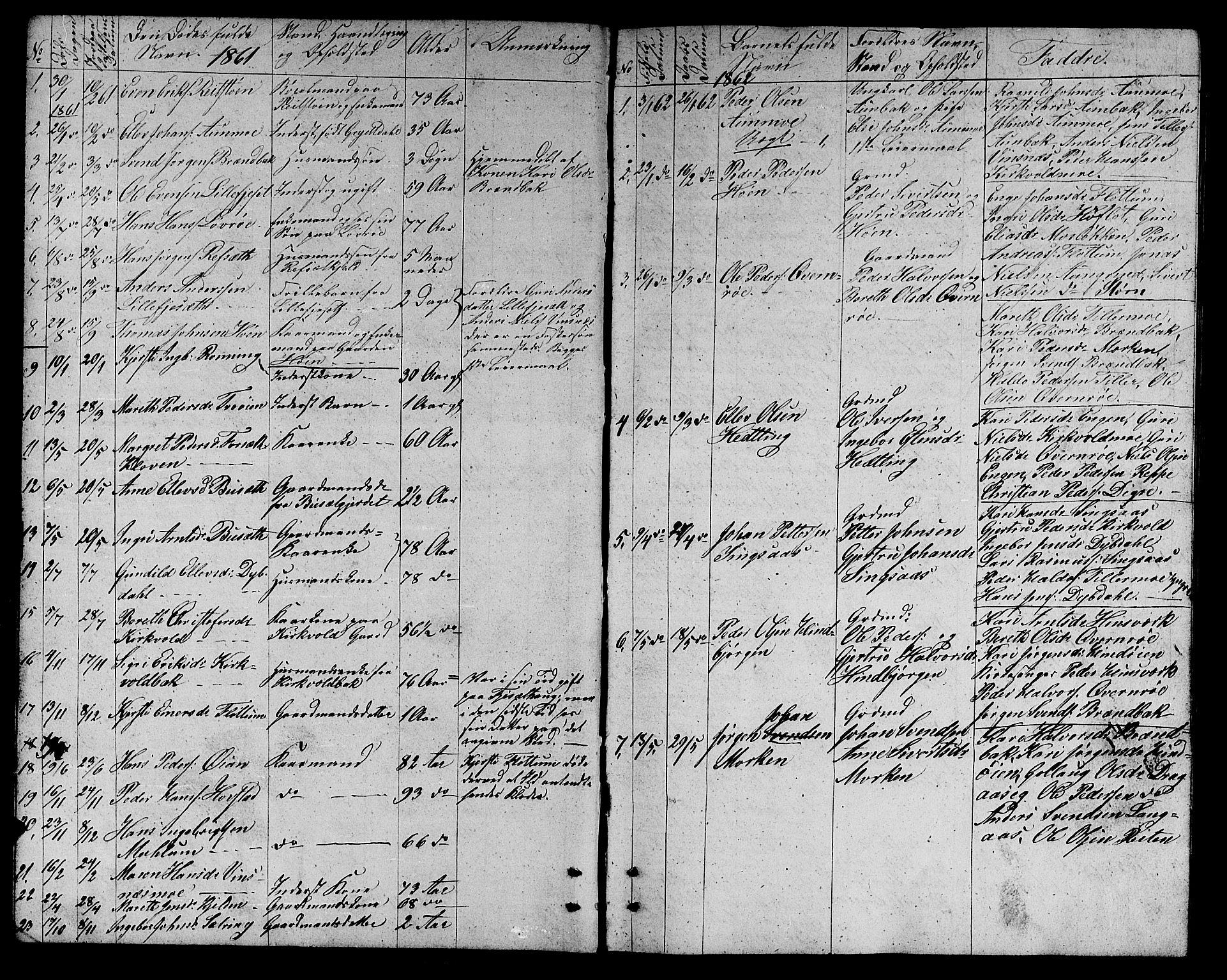 SAT, Ministerialprotokoller, klokkerbøker og fødselsregistre - Sør-Trøndelag, 688/L1027: Klokkerbok nr. 688C02, 1861-1889