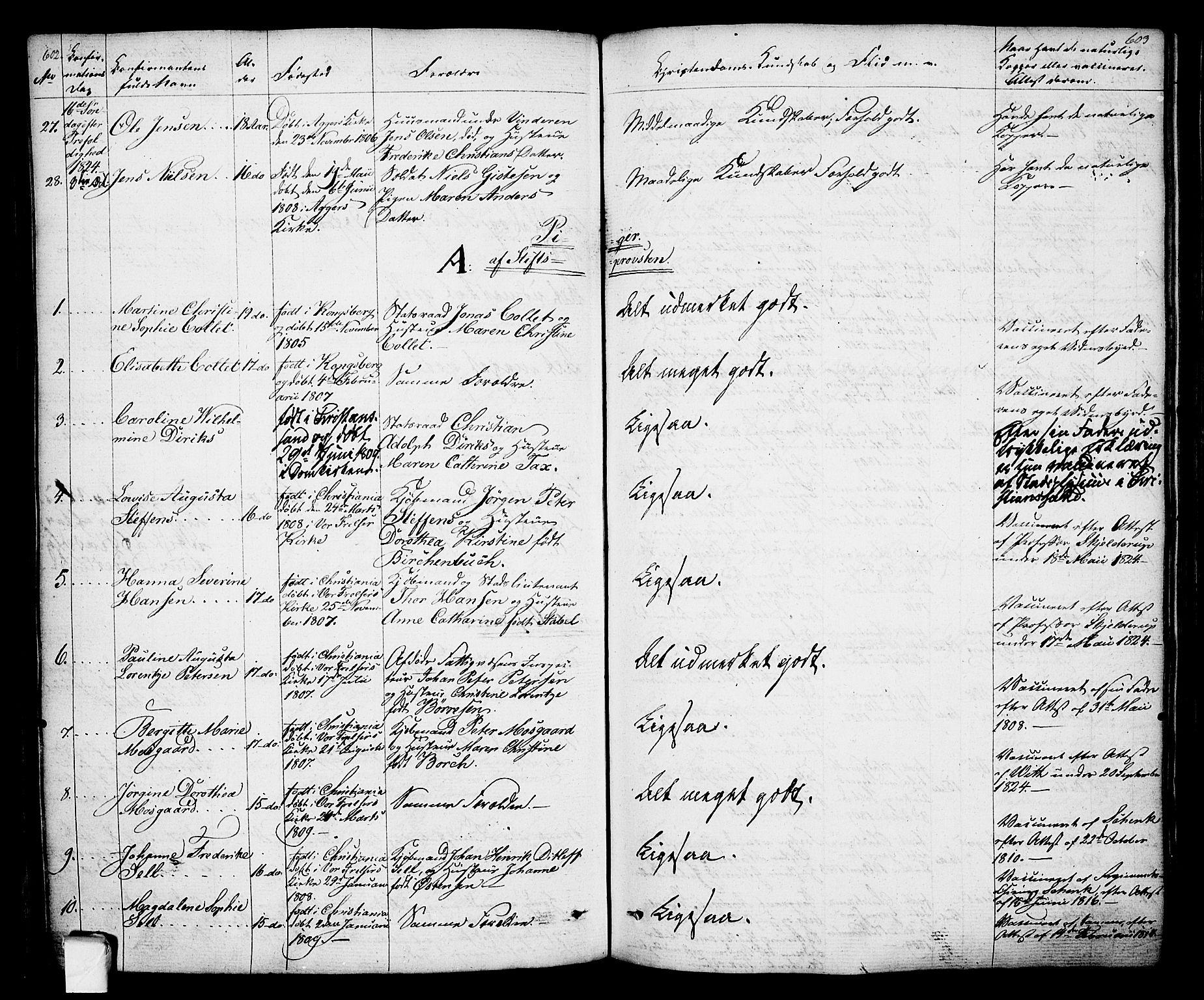 SAO, Oslo domkirke Kirkebøker, F/Fa/L0010: Ministerialbok nr. 10, 1824-1830, s. 602-603