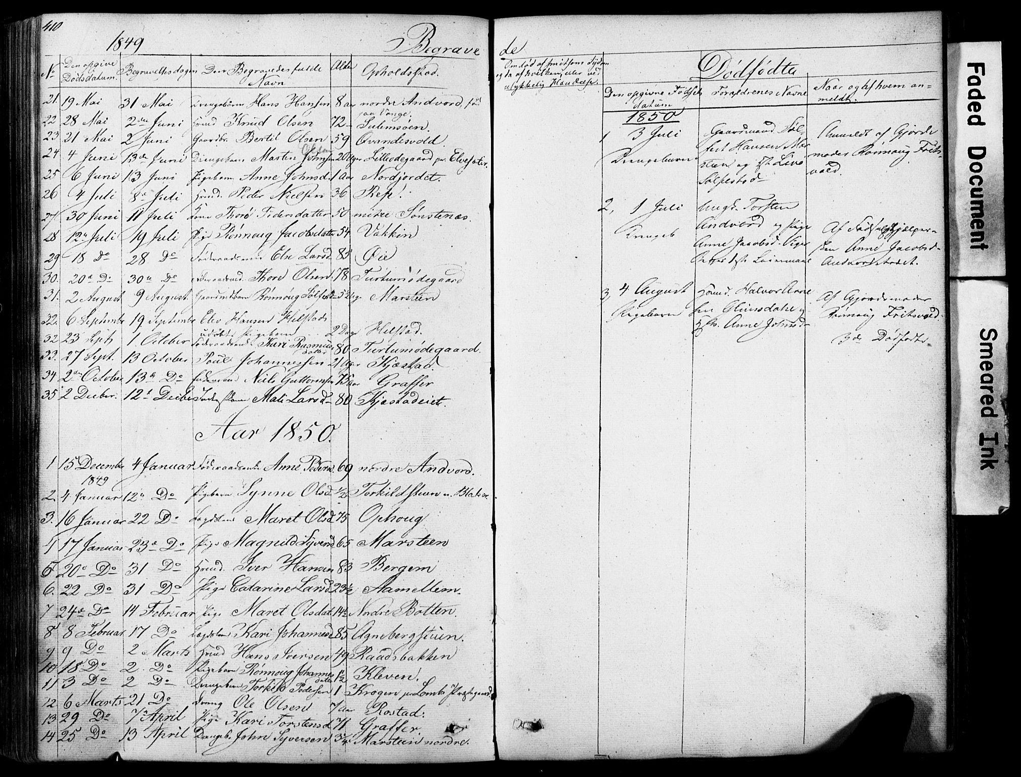 SAH, Lom prestekontor, L/L0012: Klokkerbok nr. 12, 1845-1873, s. 410-411