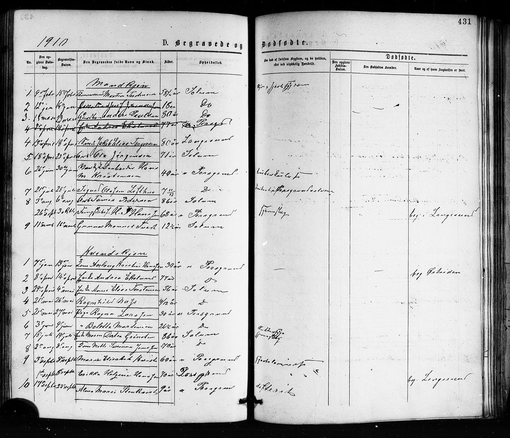 SAKO, Porsgrunn kirkebøker , G/Ga/L0003: Klokkerbok nr. I 3, 1877-1915, s. 431