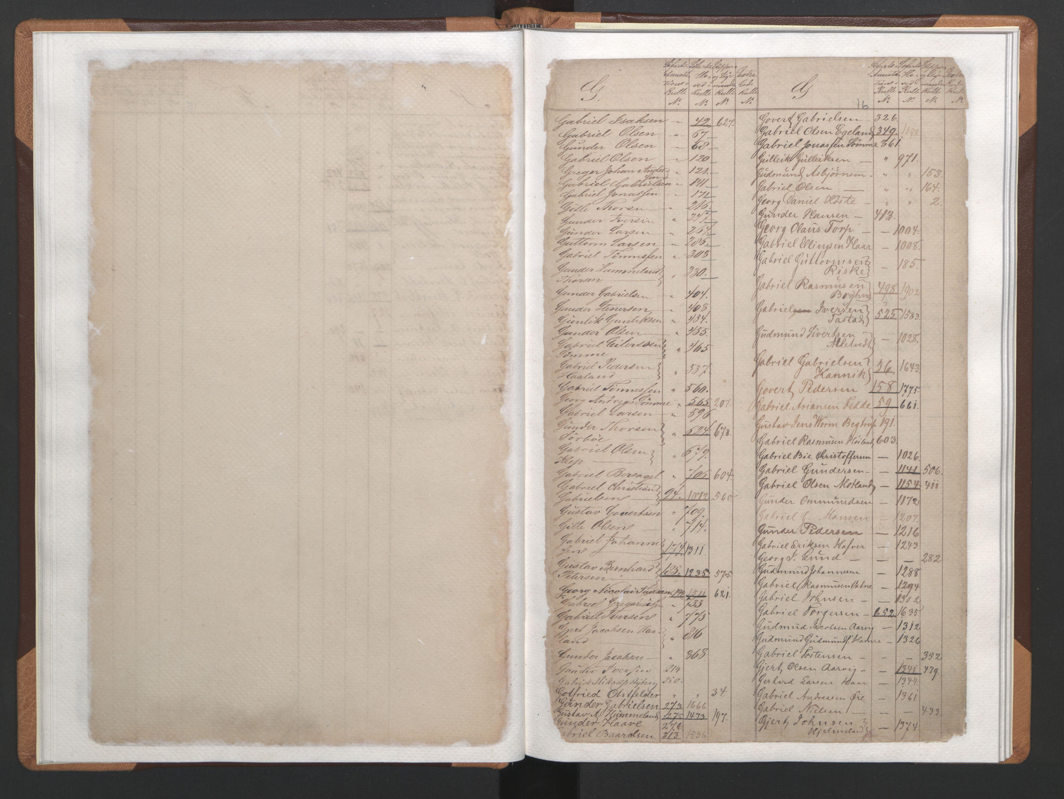 SAST, Stavanger sjømannskontor, F/Fb/Fba/L0002: Navneregister sjøfartsruller, 1860-1869, s. 17