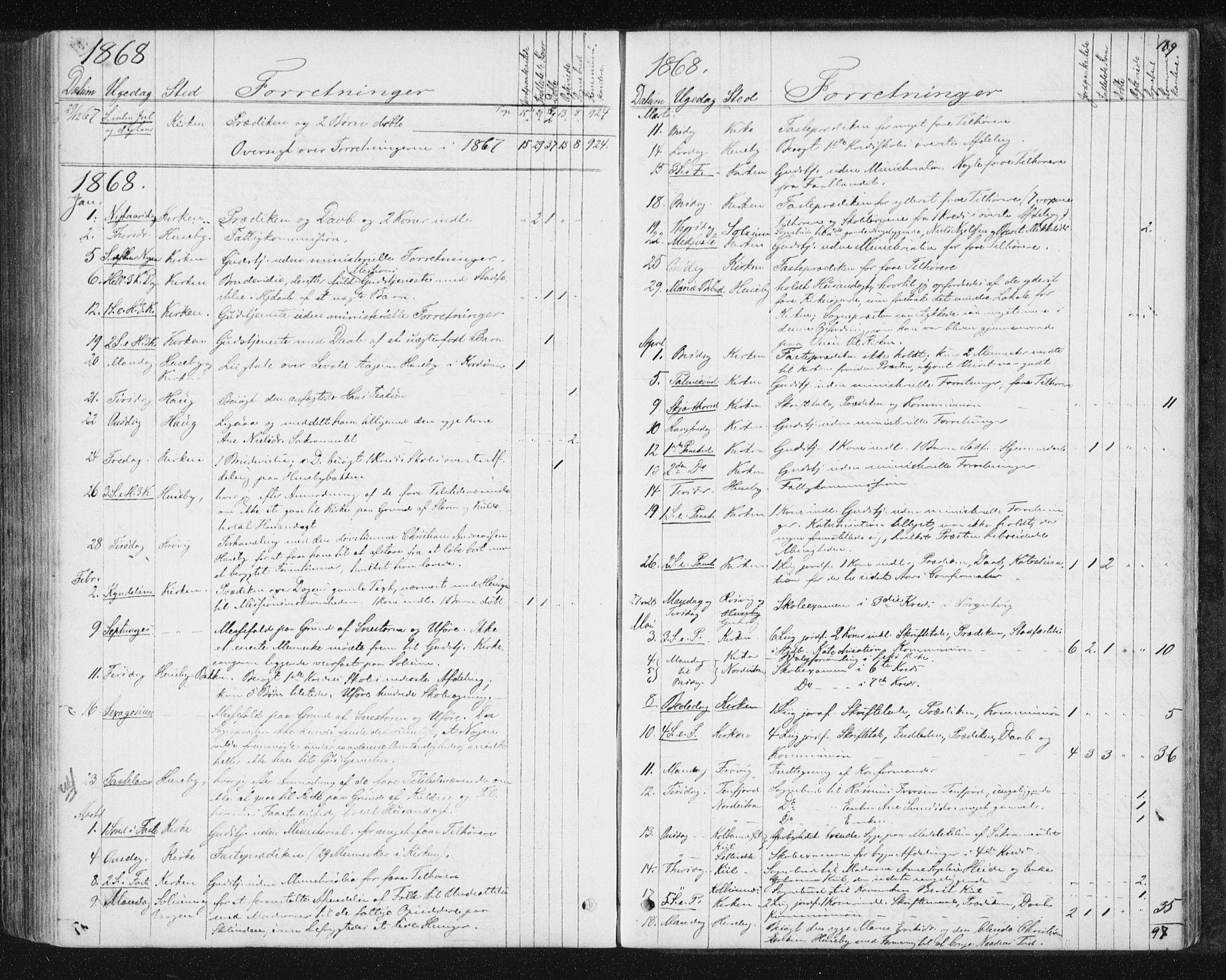 SAT, Ministerialprotokoller, klokkerbøker og fødselsregistre - Nord-Trøndelag, 788/L0696: Ministerialbok nr. 788A03, 1863-1877, s. 189