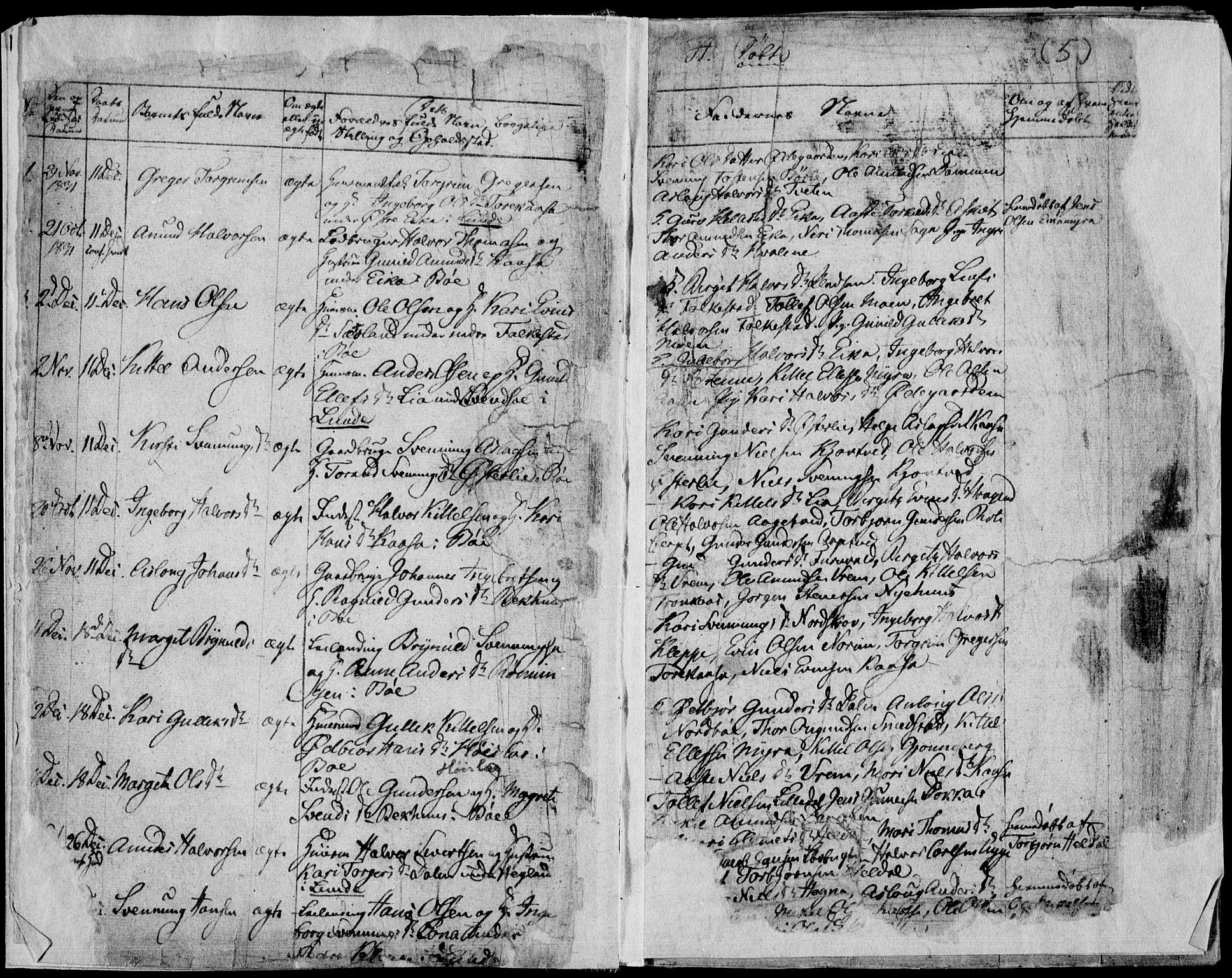 SAKO, Bø kirkebøker, F/Fa/L0007: Ministerialbok nr. 7, 1831-1848, s. 1