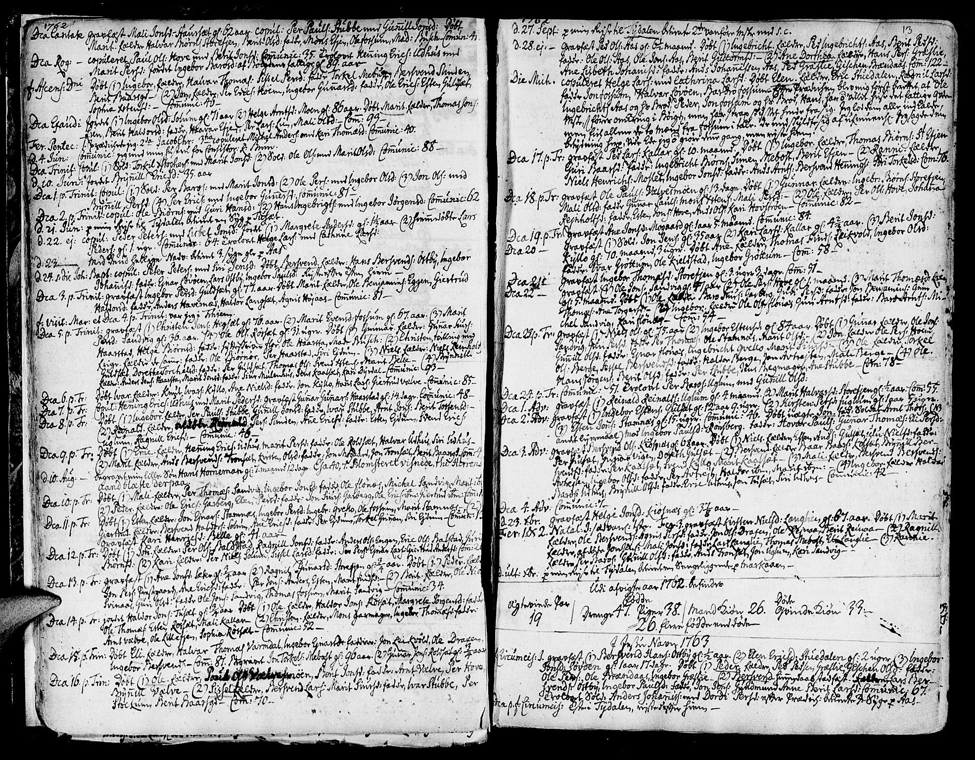 SAT, Ministerialprotokoller, klokkerbøker og fødselsregistre - Sør-Trøndelag, 695/L1138: Ministerialbok nr. 695A02 /1, 1757-1801, s. 13