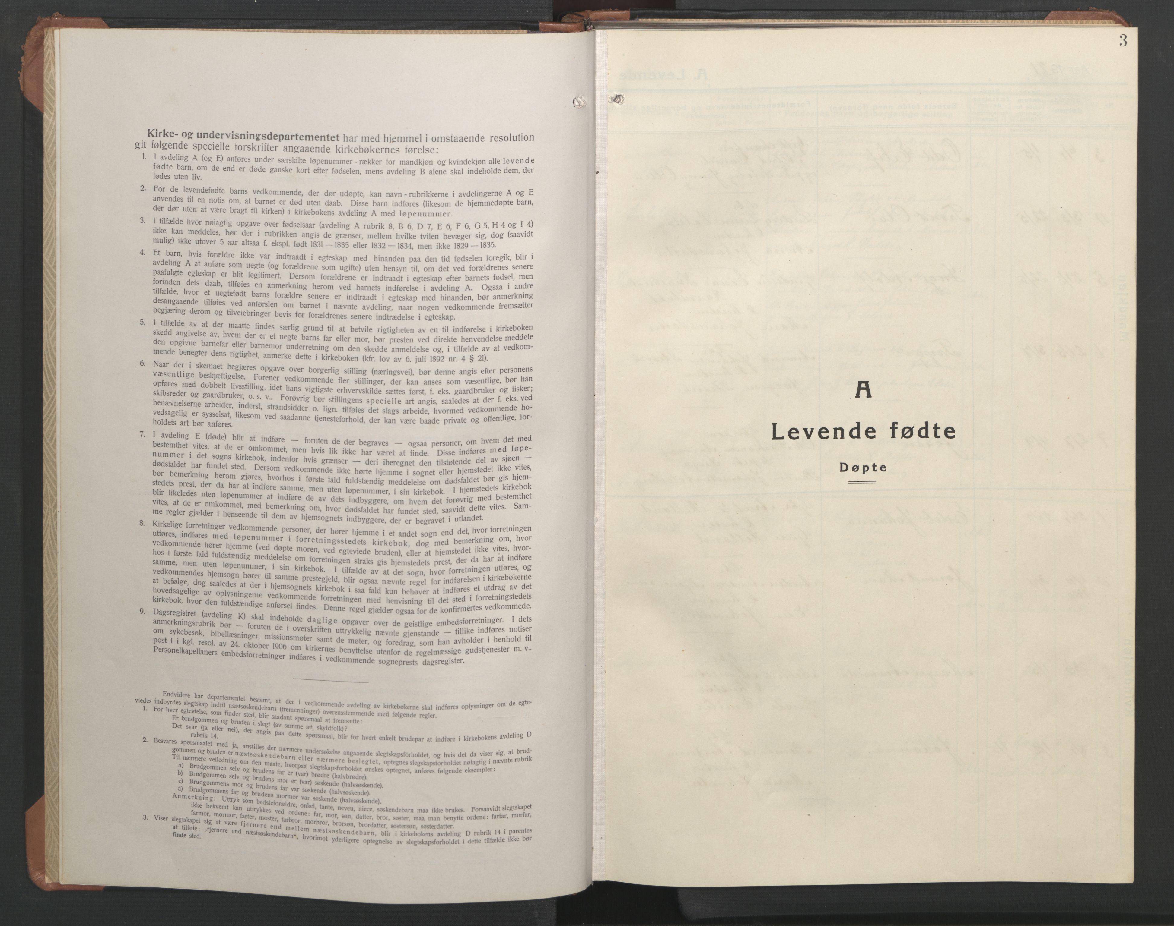 SAT, Ministerialprotokoller, klokkerbøker og fødselsregistre - Sør-Trøndelag, 633/L0521: Klokkerbok nr. 633C03, 1921-1941, s. 3