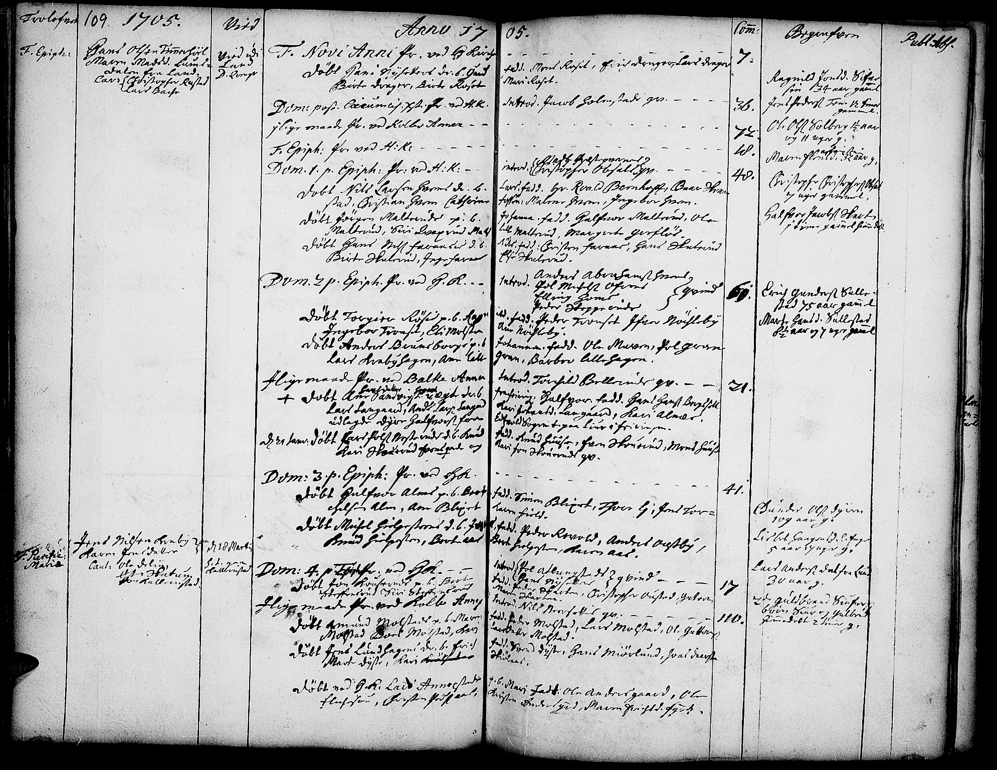 SAH, Toten prestekontor, Ministerialbok nr. 1, 1695-1713, s. 109