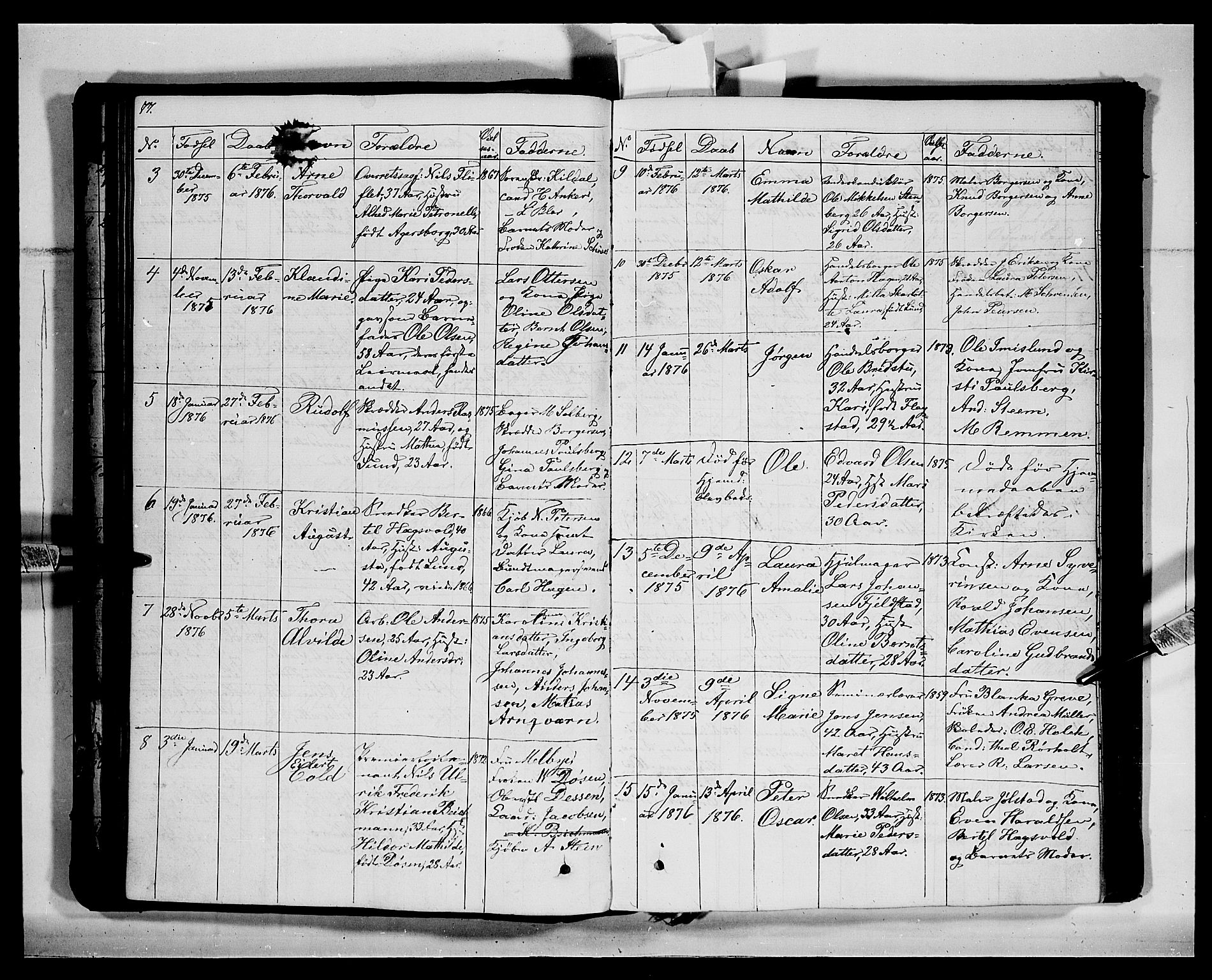SAH, Vang prestekontor, Hedmark, H/Ha/Hab/L0011: Klokkerbok nr. 11, 1855-1878, s. 77