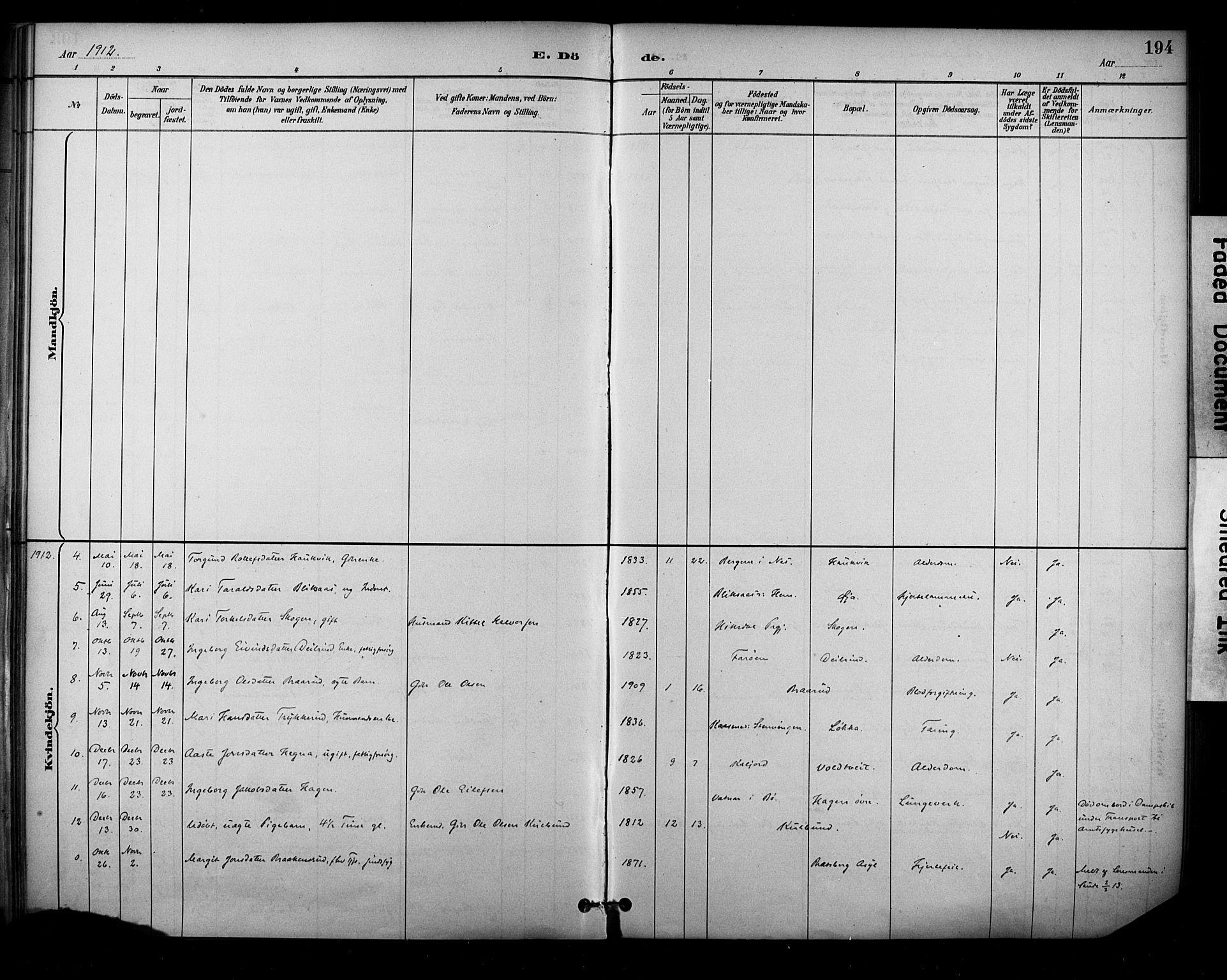 SAKO, Sauherad kirkebøker, F/Fa/L0009: Ministerialbok nr. I 9, 1887-1912, s. 194