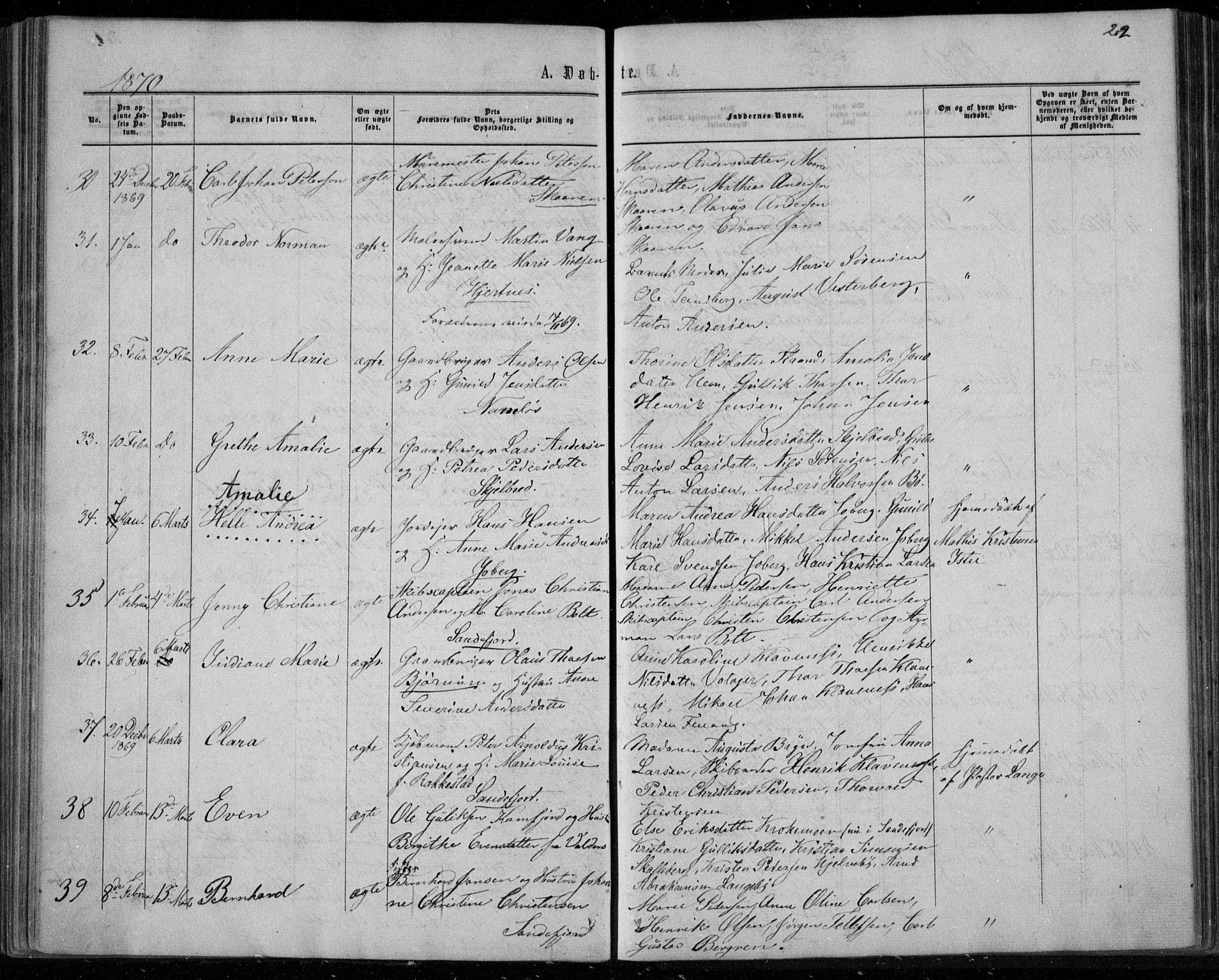SAKO, Sandar kirkebøker, F/Fa/L0008: Ministerialbok nr. 8, 1862-1871, s. 202