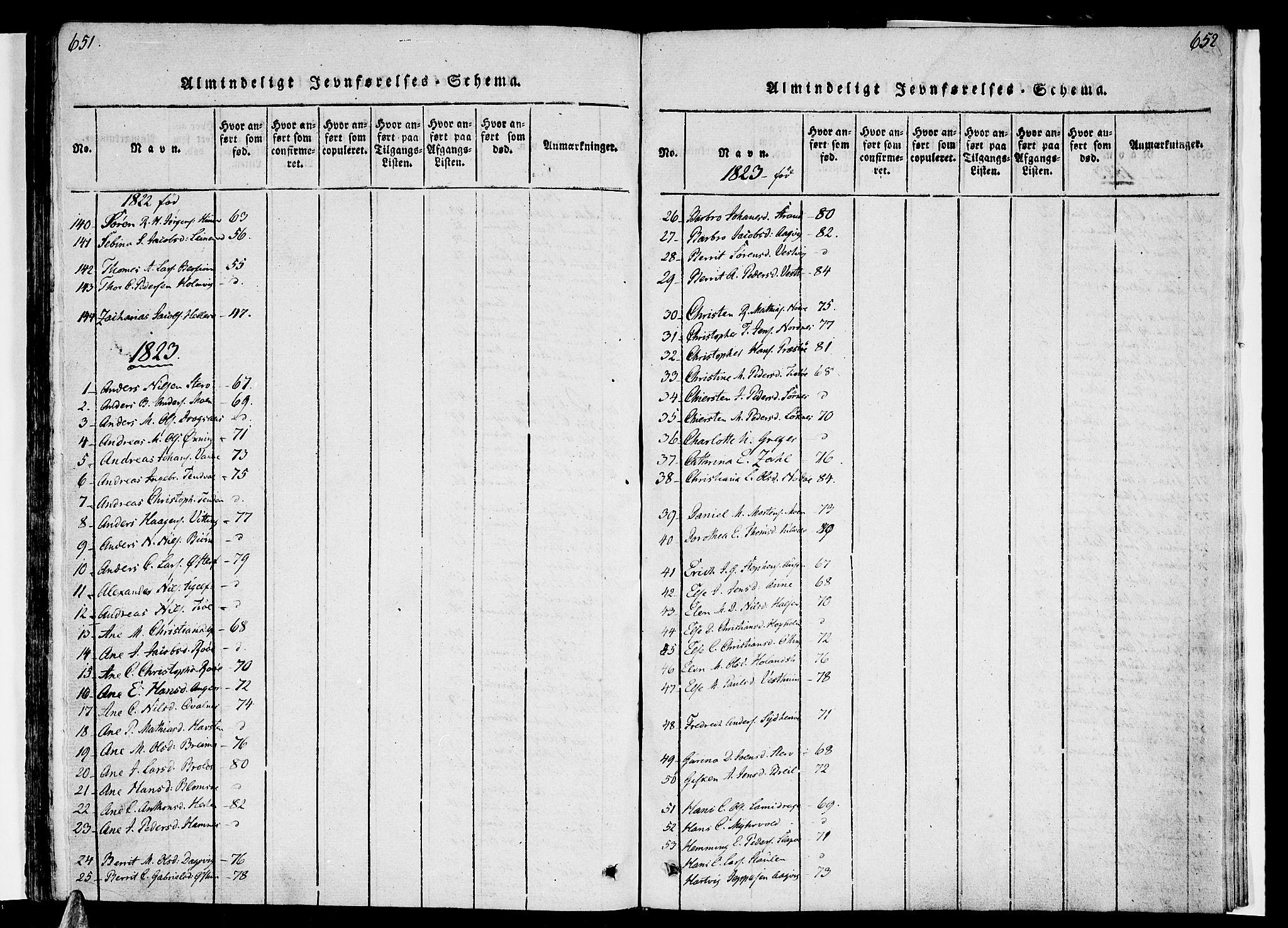SAT, Ministerialprotokoller, klokkerbøker og fødselsregistre - Nordland, 830/L0445: Ministerialbok nr. 830A09, 1820-1830, s. 651-652