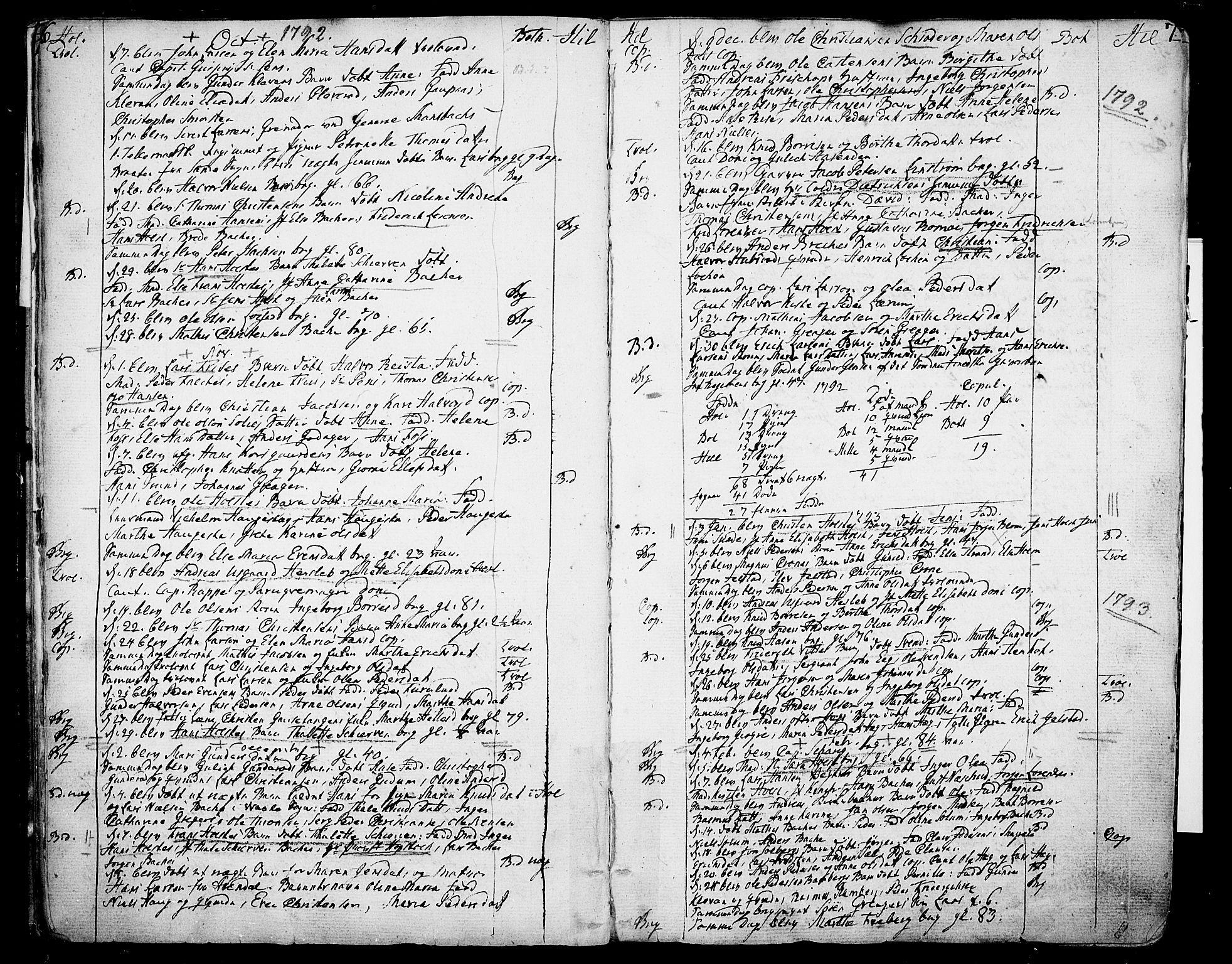 SAKO, Botne kirkebøker, F/Fa/L0003: Ministerialbok nr. I 3 /1, 1792-1844, s. 6-7