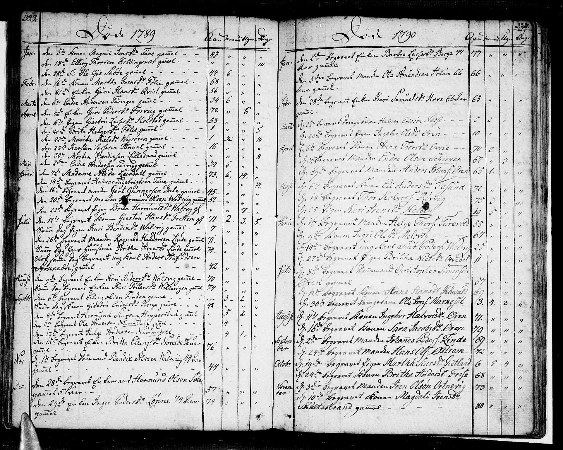 SAB, Vik Sokneprestembete, Ministerialbok nr. A 5, 1787-1820, s. 322-323