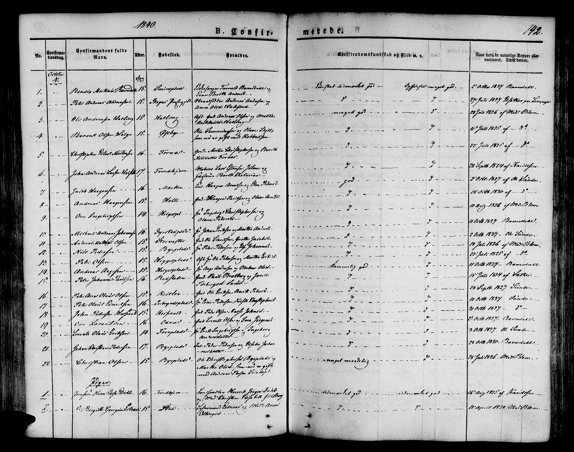 SAT, Ministerialprotokoller, klokkerbøker og fødselsregistre - Nord-Trøndelag, 746/L0445: Ministerialbok nr. 746A04, 1826-1846, s. 142