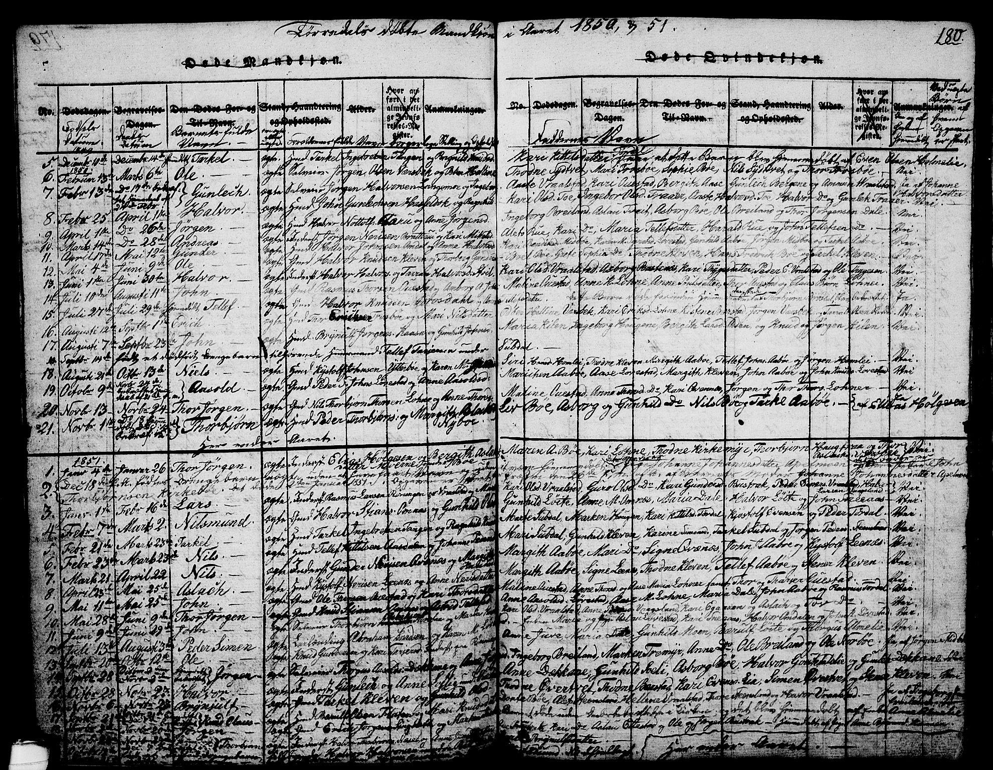 SAKO, Drangedal kirkebøker, G/Ga/L0001: Klokkerbok nr. I 1 /2, 1814-1856, s. 180