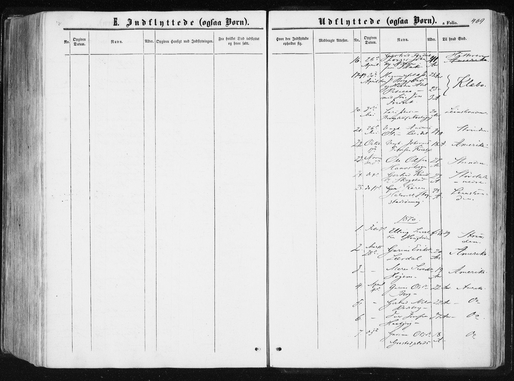 SAT, Ministerialprotokoller, klokkerbøker og fødselsregistre - Sør-Trøndelag, 612/L0377: Ministerialbok nr. 612A09, 1859-1877, s. 469