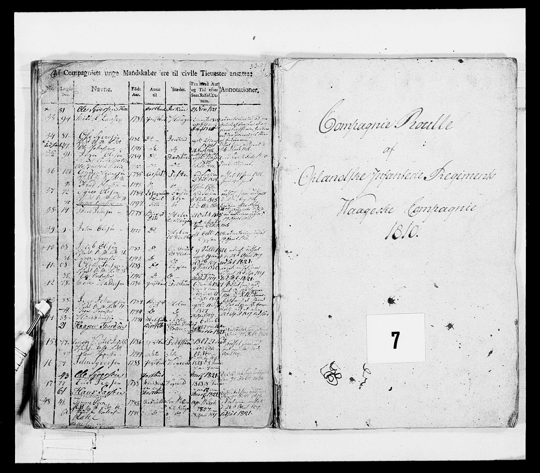 RA, Generalitets- og kommissariatskollegiet, Det kongelige norske kommissariatskollegium, E/Eh/L0069: Opplandske gevorbne infanteriregiment, 1810-1818, s. 316