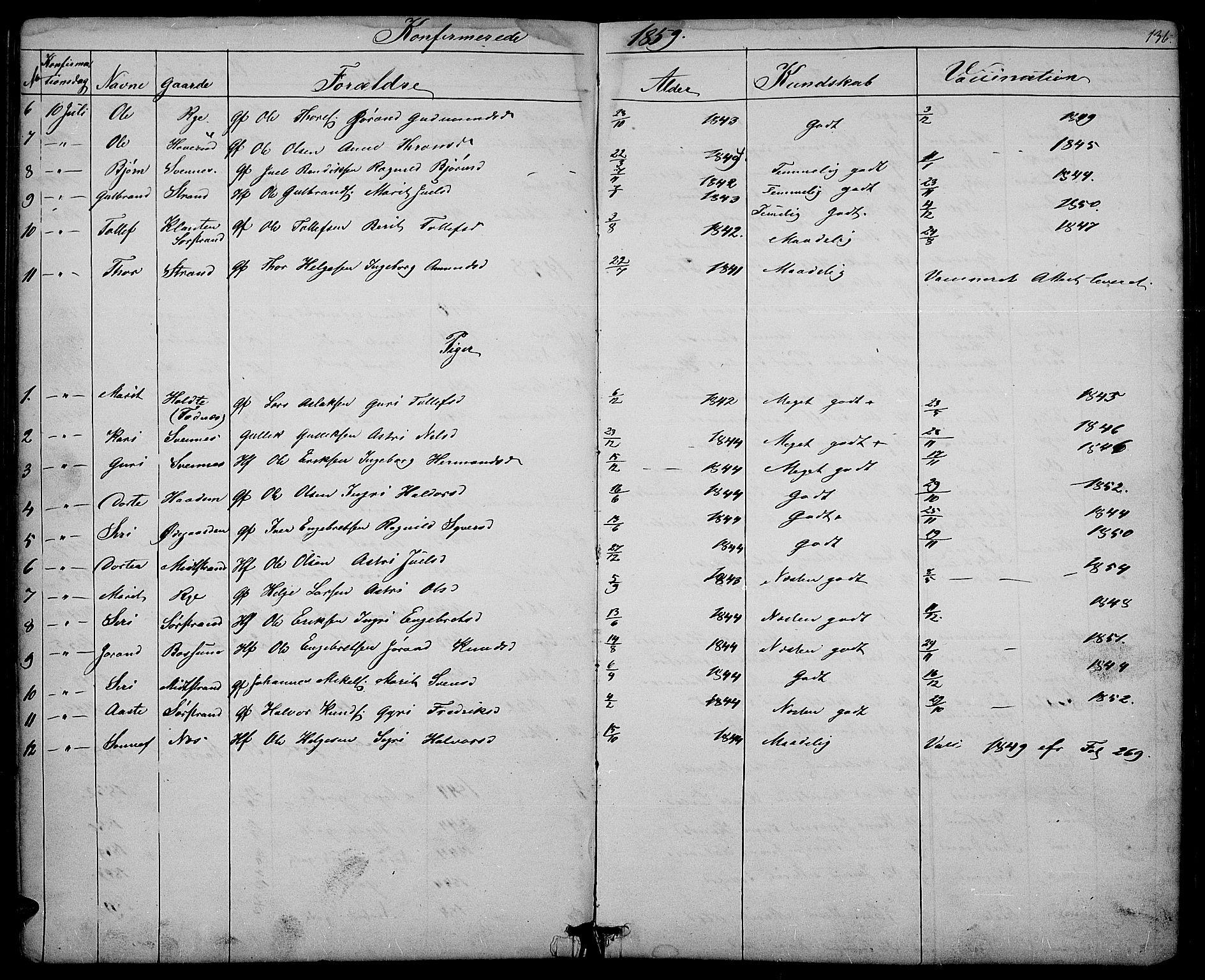 SAH, Nord-Aurdal prestekontor, Klokkerbok nr. 3, 1842-1882, s. 136