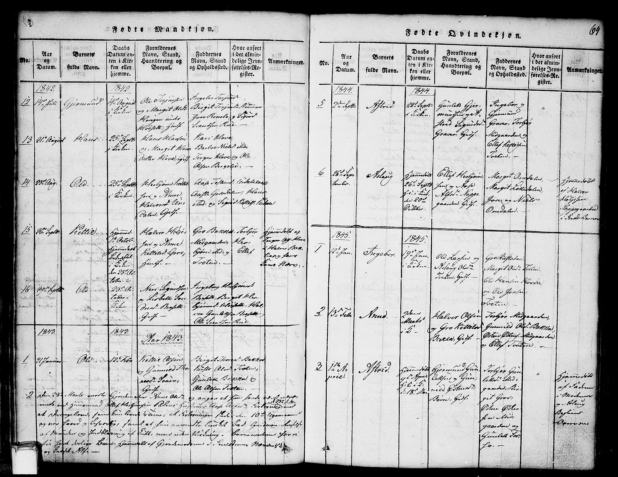 SAKO, Gransherad kirkebøker, G/Gb/L0001: Klokkerbok nr. II 1, 1815-1860, s. 64
