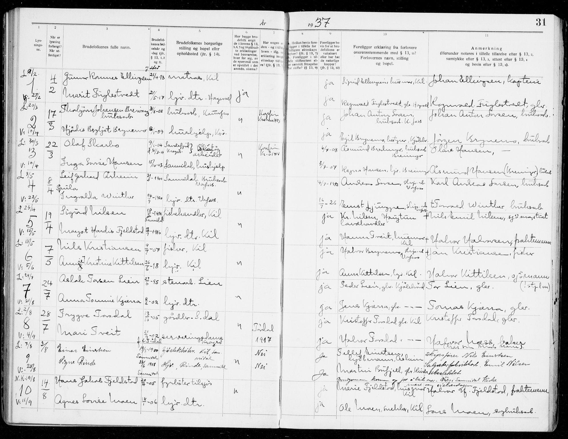 SAKO, Sannidal kirkebøker, H/Ha/L0002: Lysningsprotokoll nr. 2, 1919-1942, s. 31
