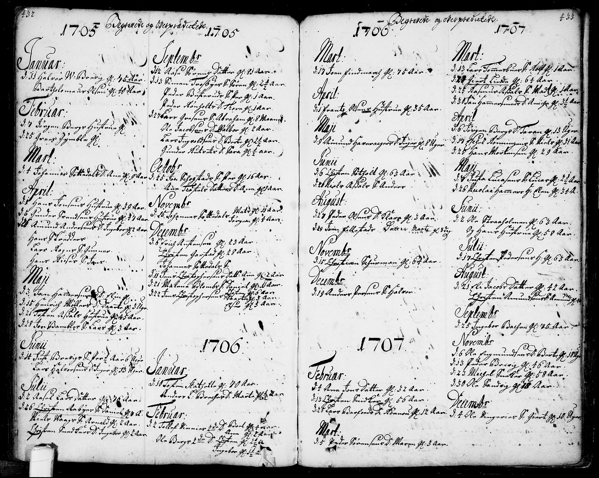 SAKO, Bamble kirkebøker, F/Fa/L0001: Ministerialbok nr. I 1, 1702-1774, s. 432-433