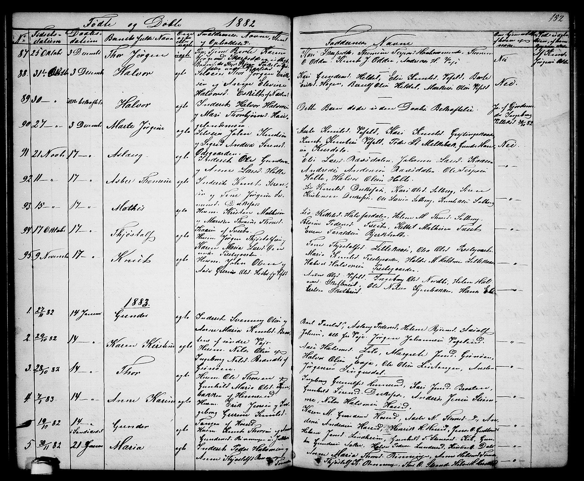 SAKO, Drangedal kirkebøker, G/Ga/L0002: Klokkerbok nr. I 2, 1856-1887, s. 152