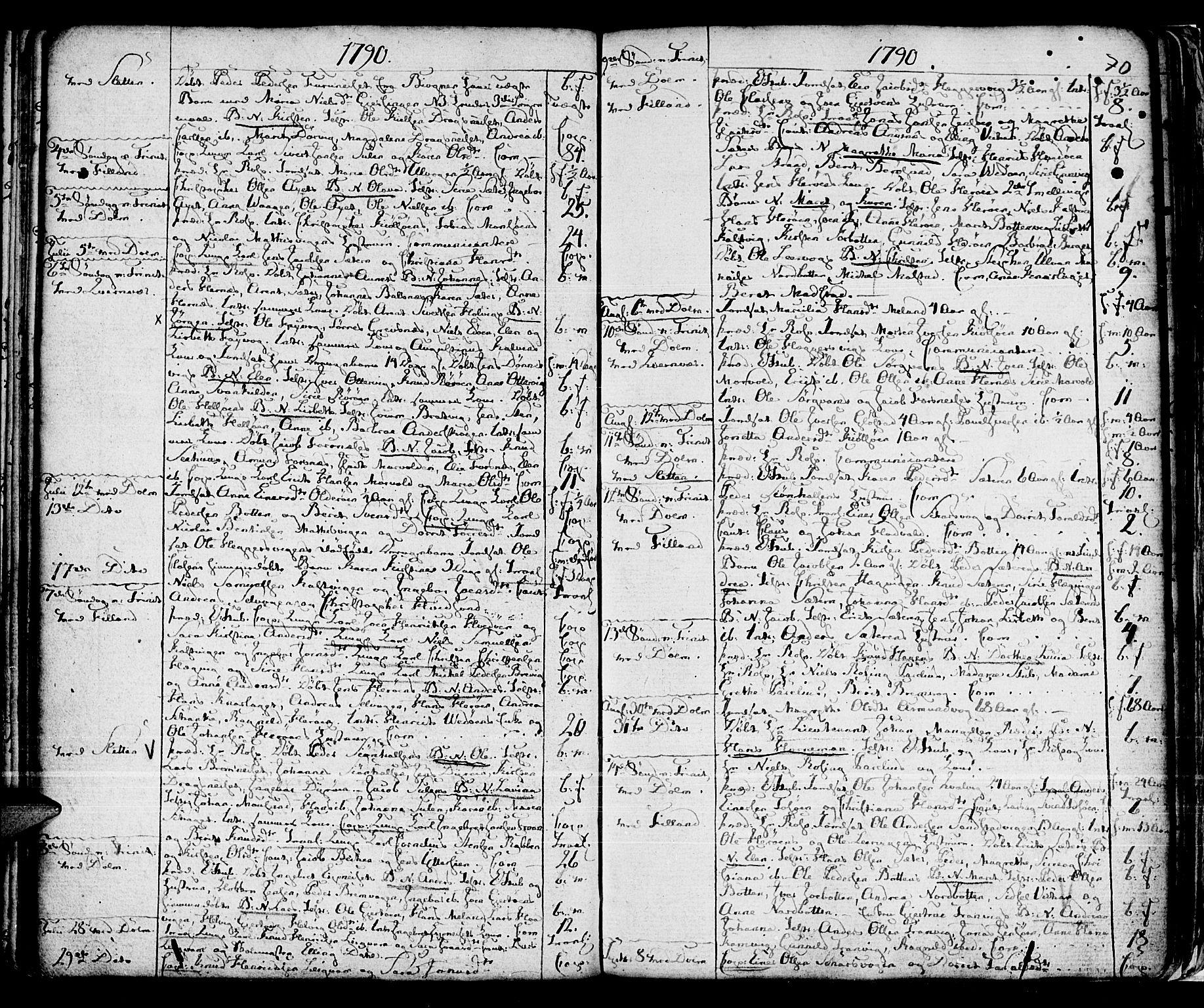 SAT, Ministerialprotokoller, klokkerbøker og fødselsregistre - Sør-Trøndelag, 634/L0526: Ministerialbok nr. 634A02, 1775-1818, s. 70