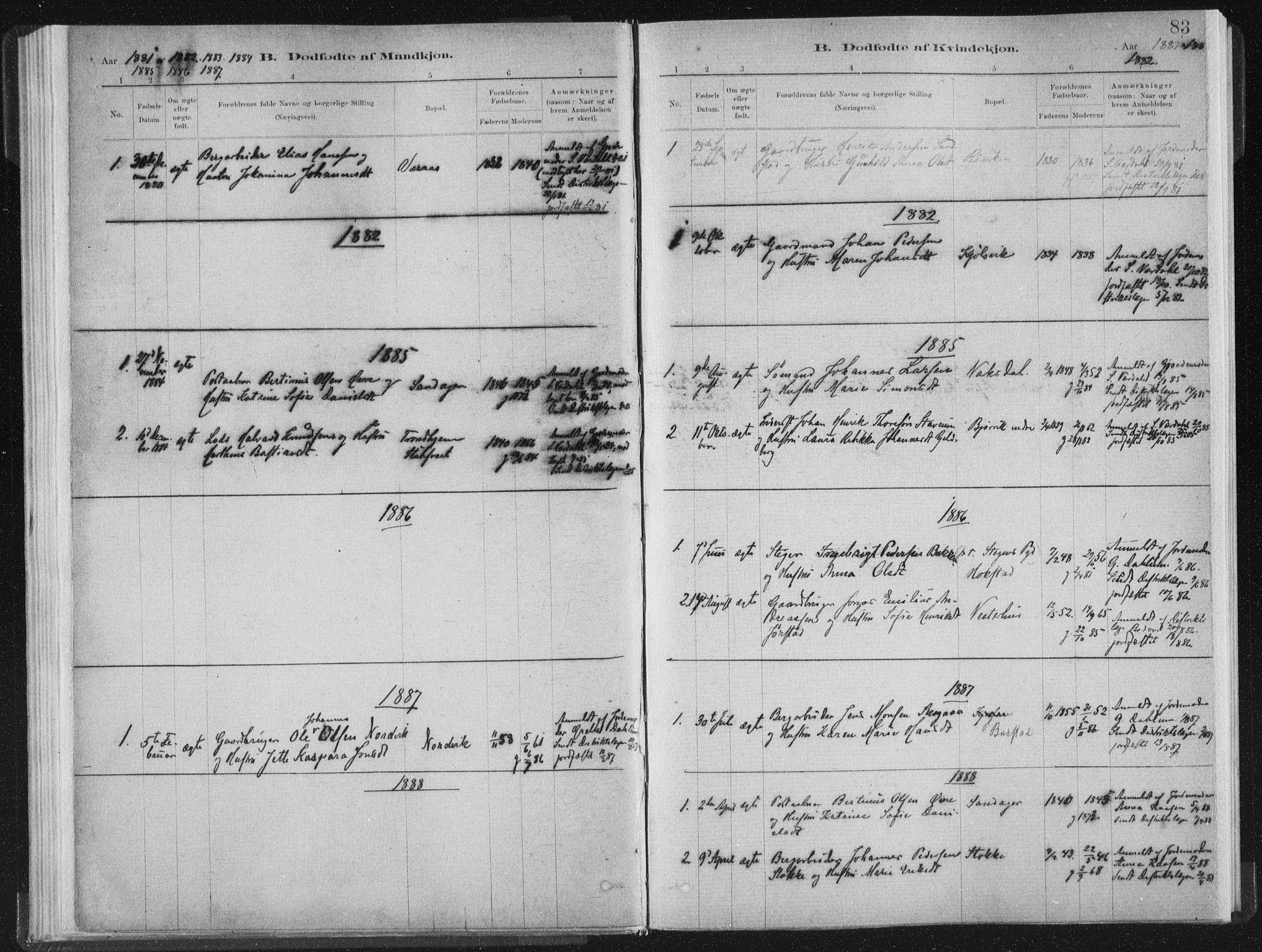 SAT, Ministerialprotokoller, klokkerbøker og fødselsregistre - Nord-Trøndelag, 722/L0220: Ministerialbok nr. 722A07, 1881-1908, s. 83