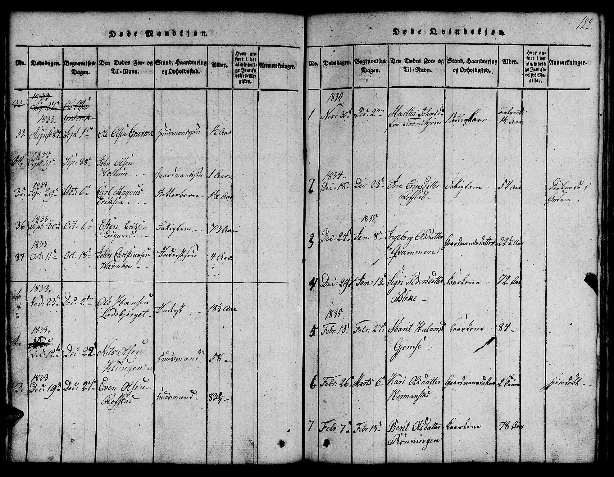 SAT, Ministerialprotokoller, klokkerbøker og fødselsregistre - Sør-Trøndelag, 691/L1092: Klokkerbok nr. 691C03, 1816-1852, s. 122