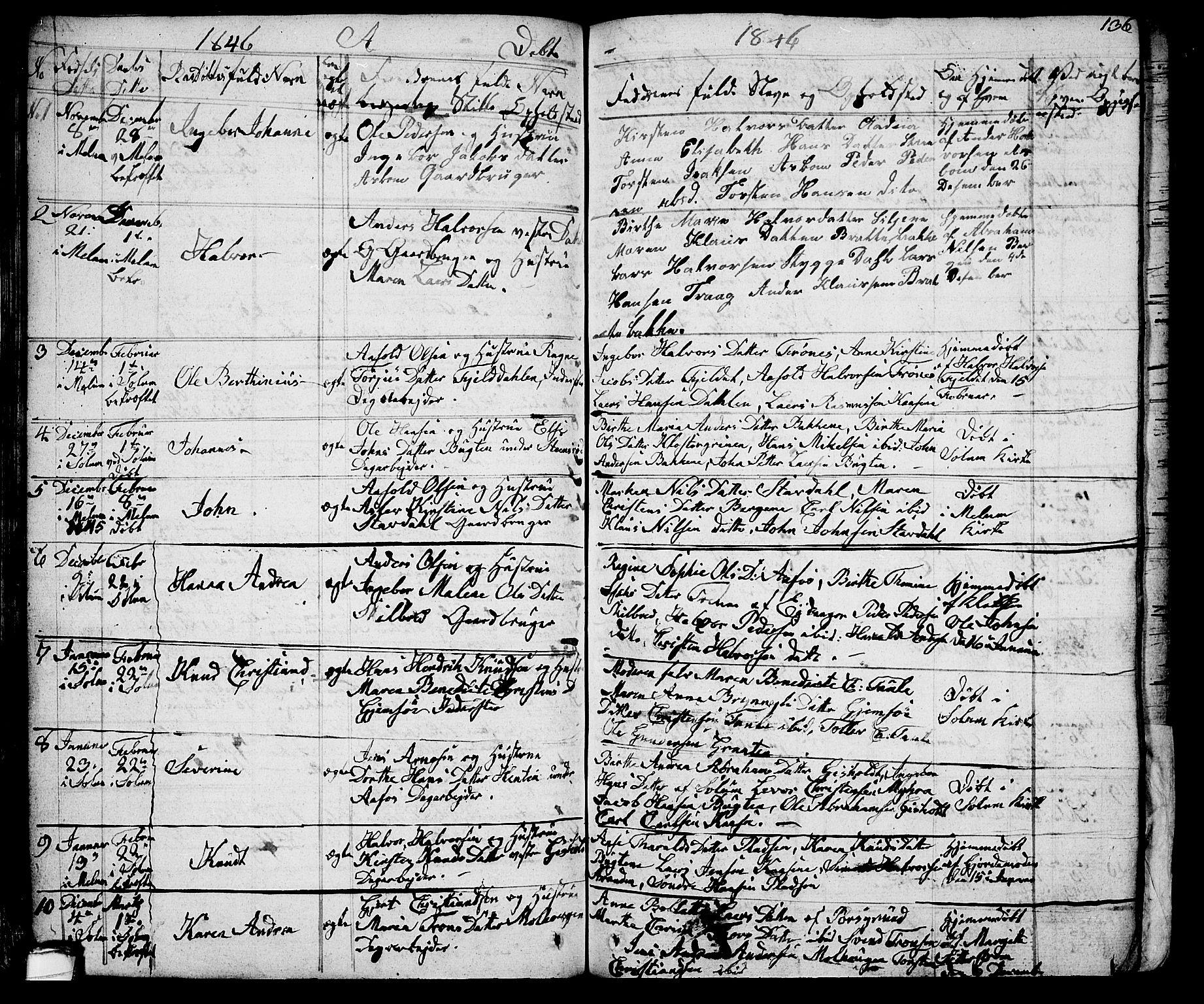 SAKO, Solum kirkebøker, G/Ga/L0002: Klokkerbok nr. I 2, 1834-1848, s. 136