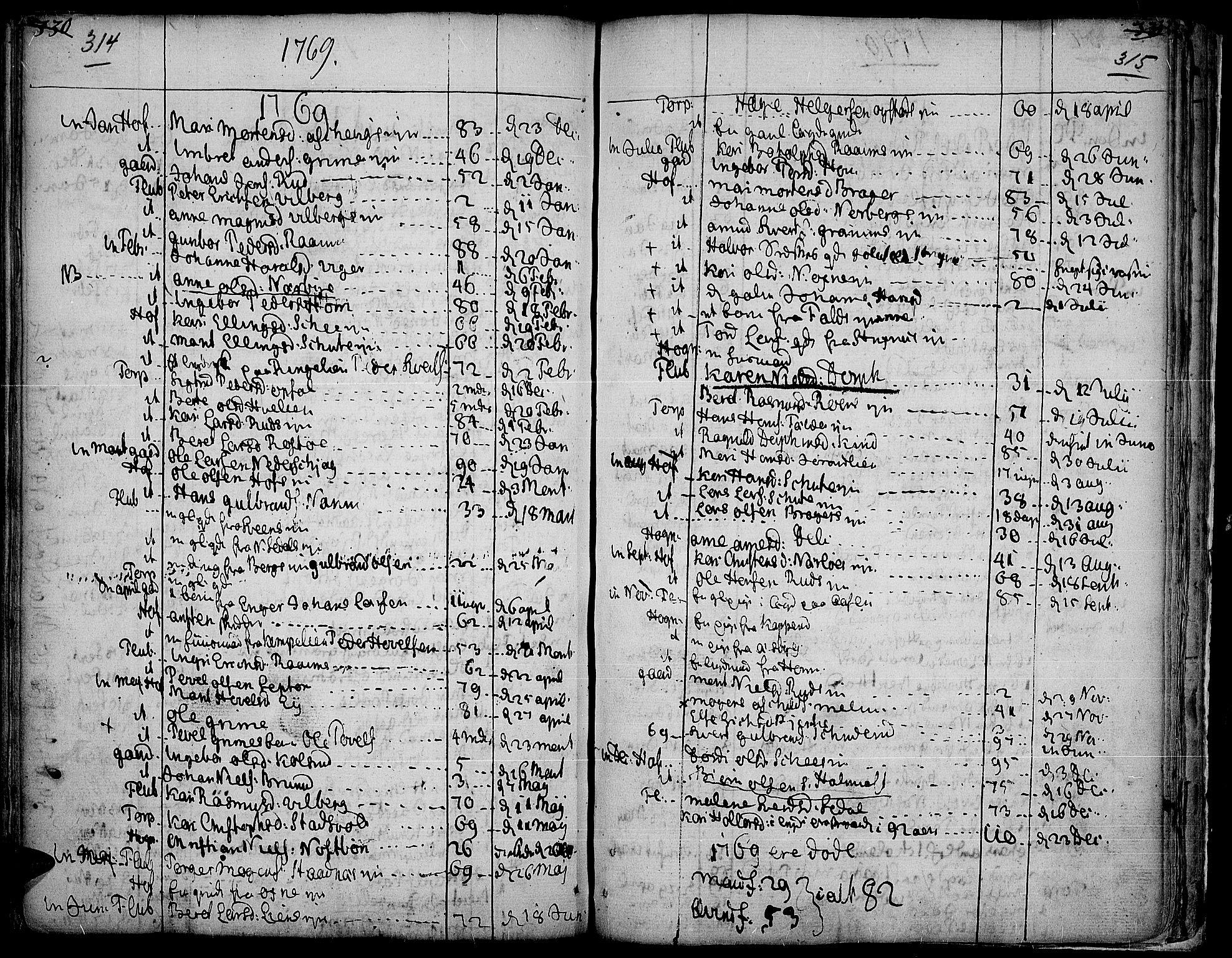 SAH, Land prestekontor, Ministerialbok nr. 5, 1765-1784, s. 314-315