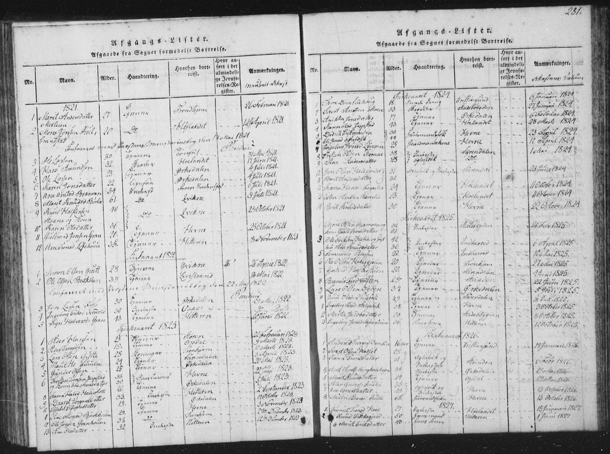 SAT, Ministerialprotokoller, klokkerbøker og fødselsregistre - Sør-Trøndelag, 672/L0862: Klokkerbok nr. 672C01, 1816-1831, s. 281