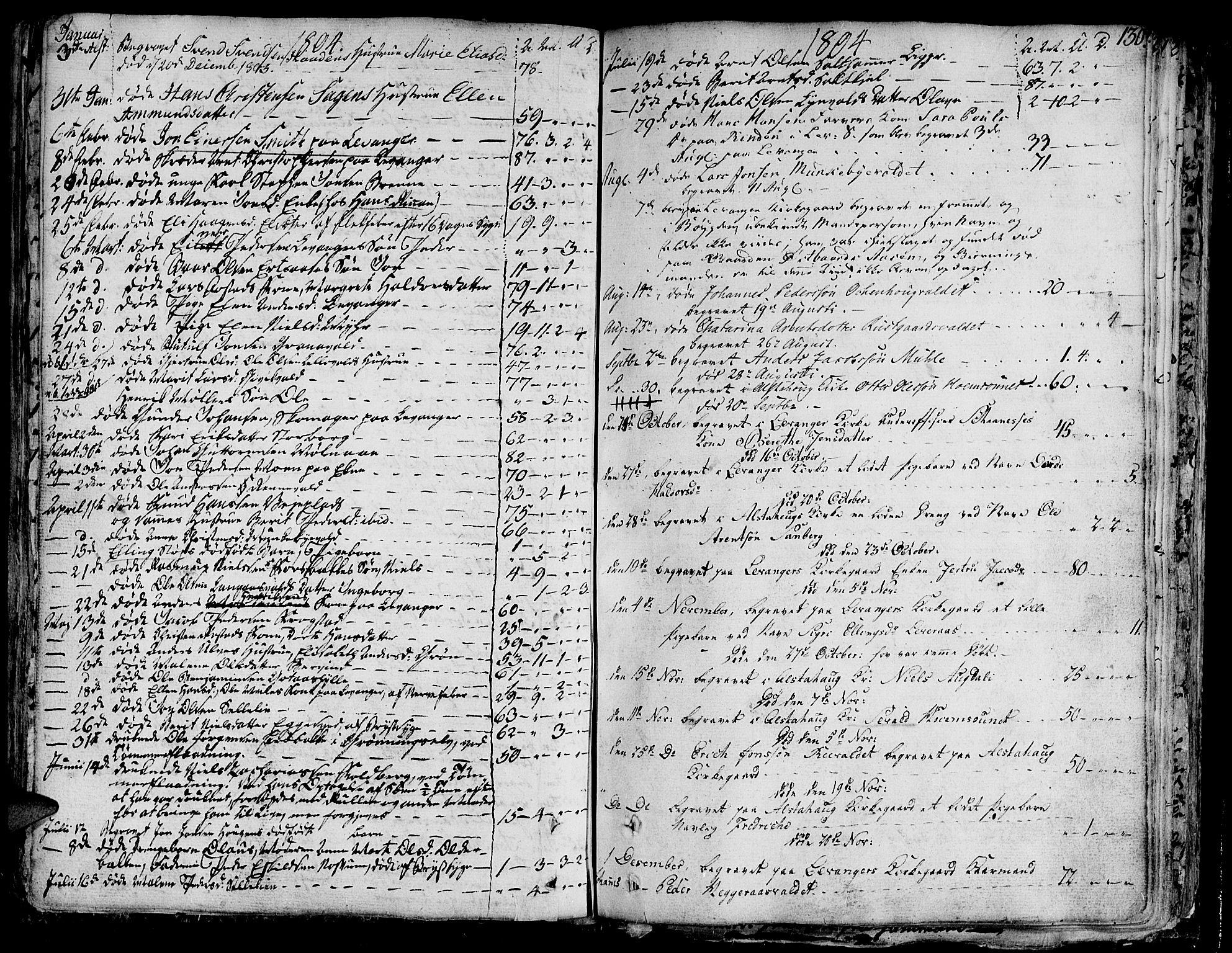 SAT, Ministerialprotokoller, klokkerbøker og fødselsregistre - Nord-Trøndelag, 717/L0142: Ministerialbok nr. 717A02 /1, 1783-1809, s. 130