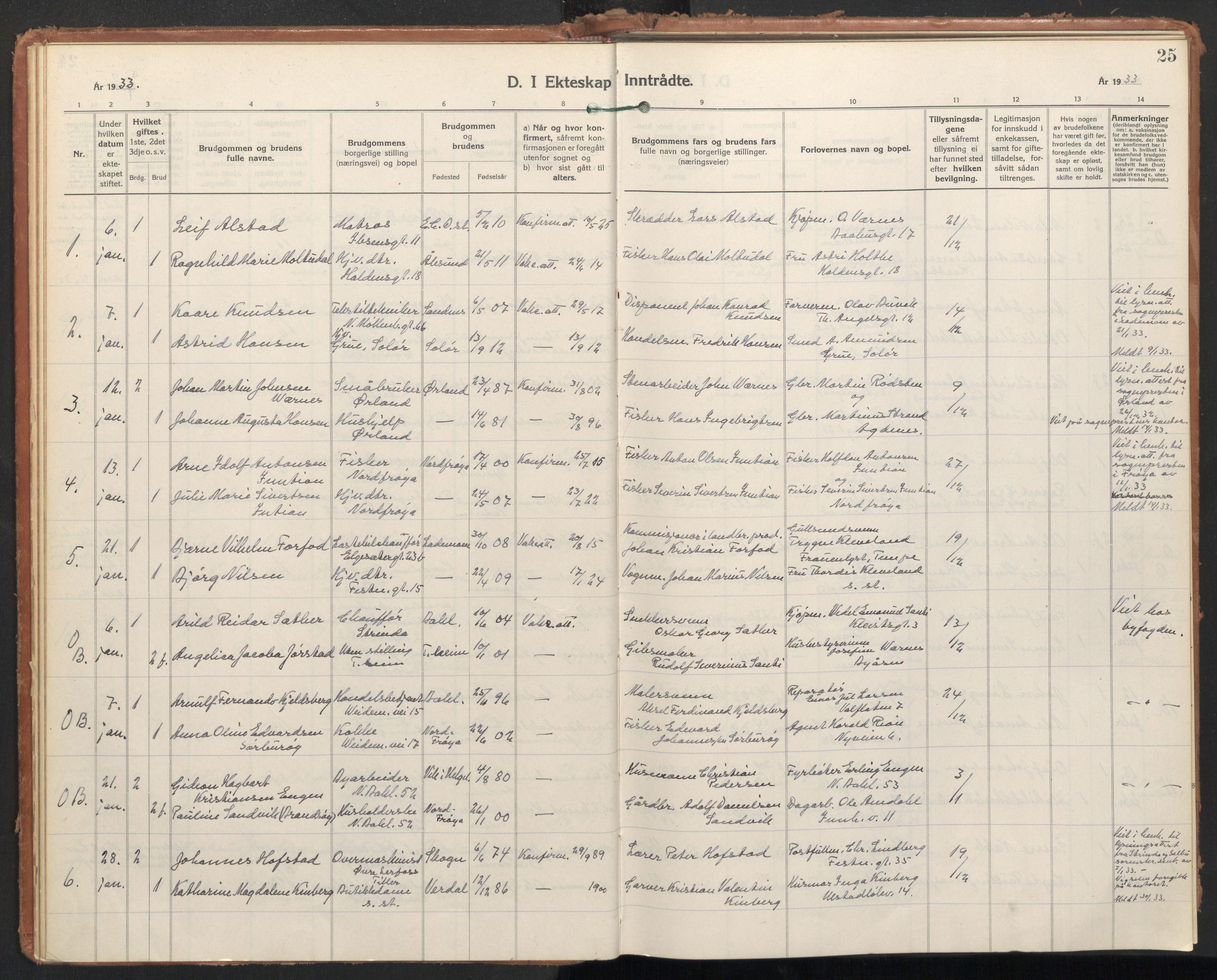 SAT, Ministerialprotokoller, klokkerbøker og fødselsregistre - Sør-Trøndelag, 604/L0209: Ministerialbok nr. 604A29, 1931-1945, s. 25