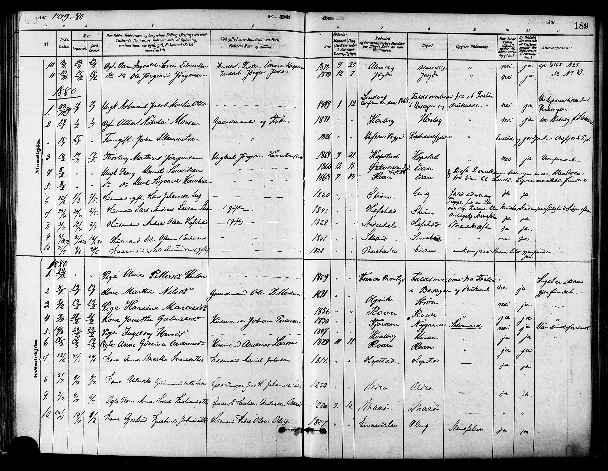 SAT, Ministerialprotokoller, klokkerbøker og fødselsregistre - Sør-Trøndelag, 657/L0707: Ministerialbok nr. 657A08, 1879-1893, s. 189