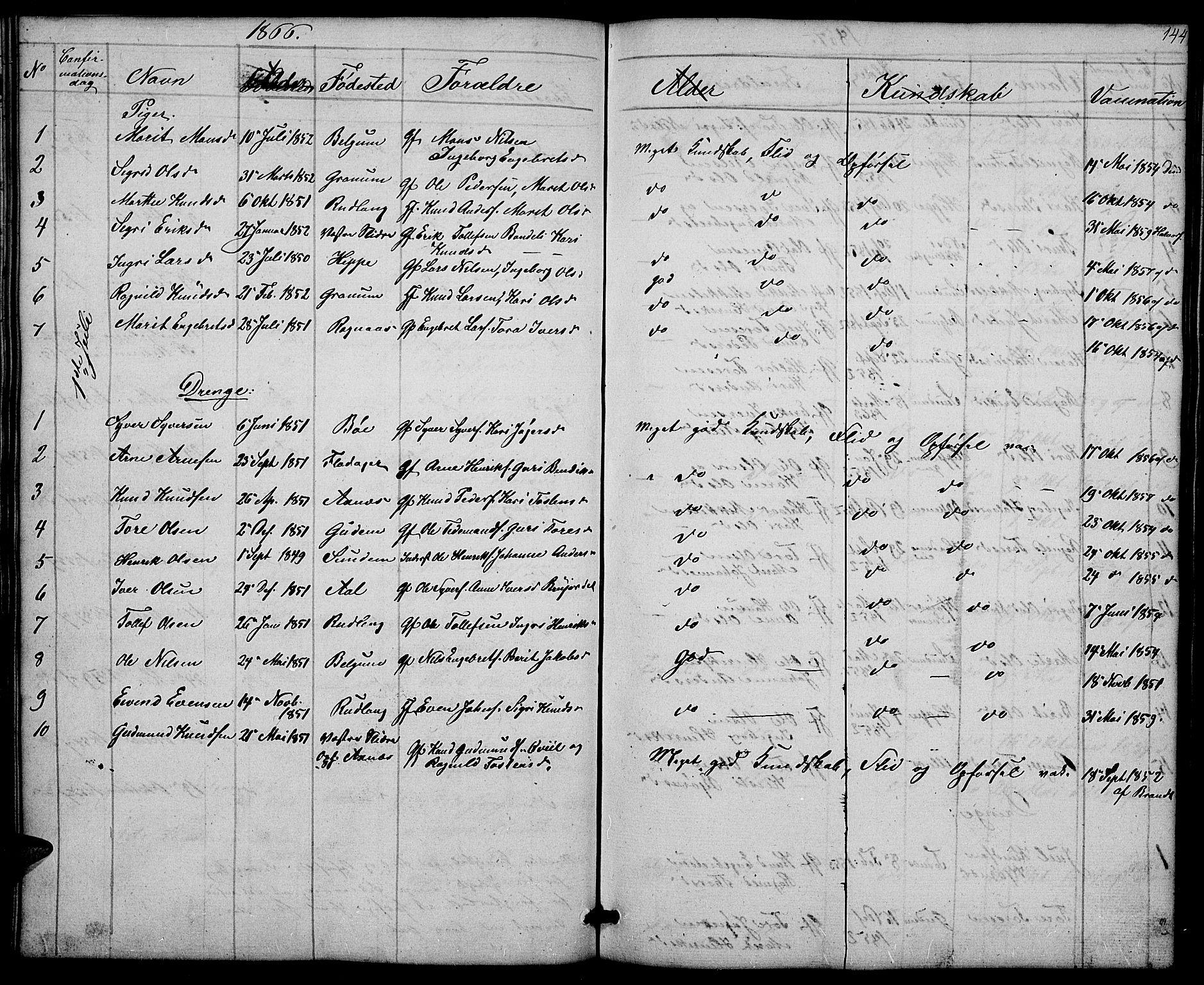 SAH, Nord-Aurdal prestekontor, Klokkerbok nr. 4, 1842-1882, s. 144
