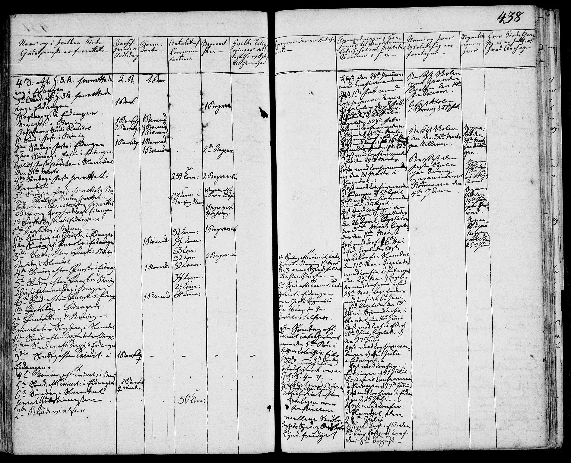 SAKO, Eidanger kirkebøker, F/Fa/L0008: Ministerialbok nr. 8, 1831-1858, s. 438