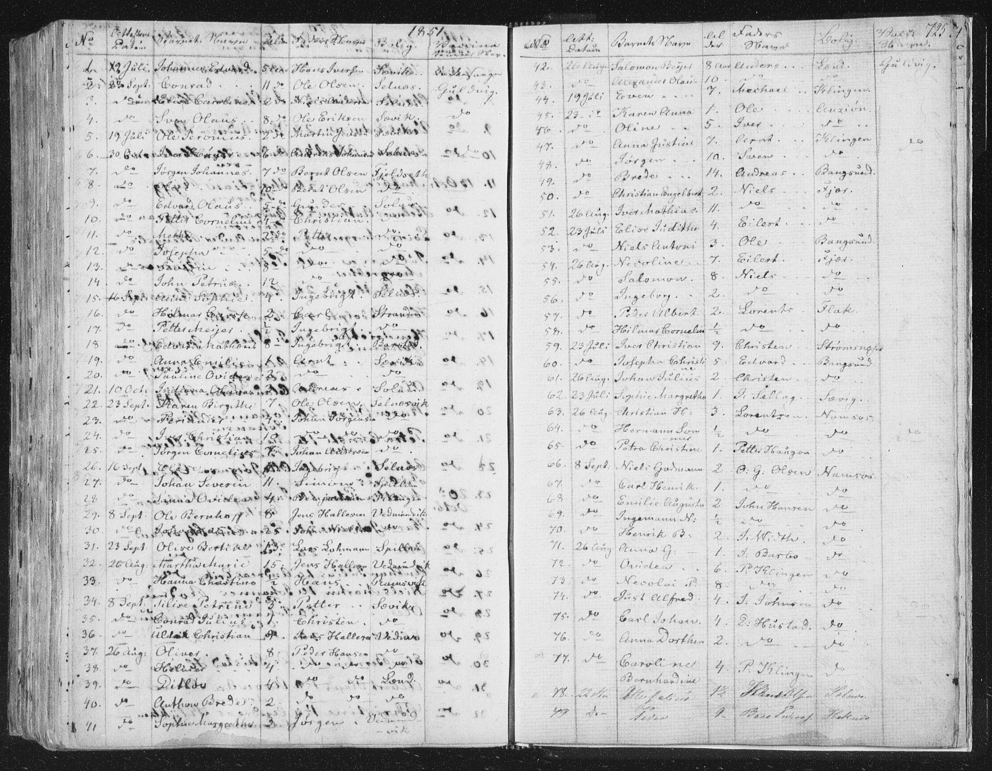 SAT, Ministerialprotokoller, klokkerbøker og fødselsregistre - Nord-Trøndelag, 764/L0552: Ministerialbok nr. 764A07b, 1824-1865, s. 725
