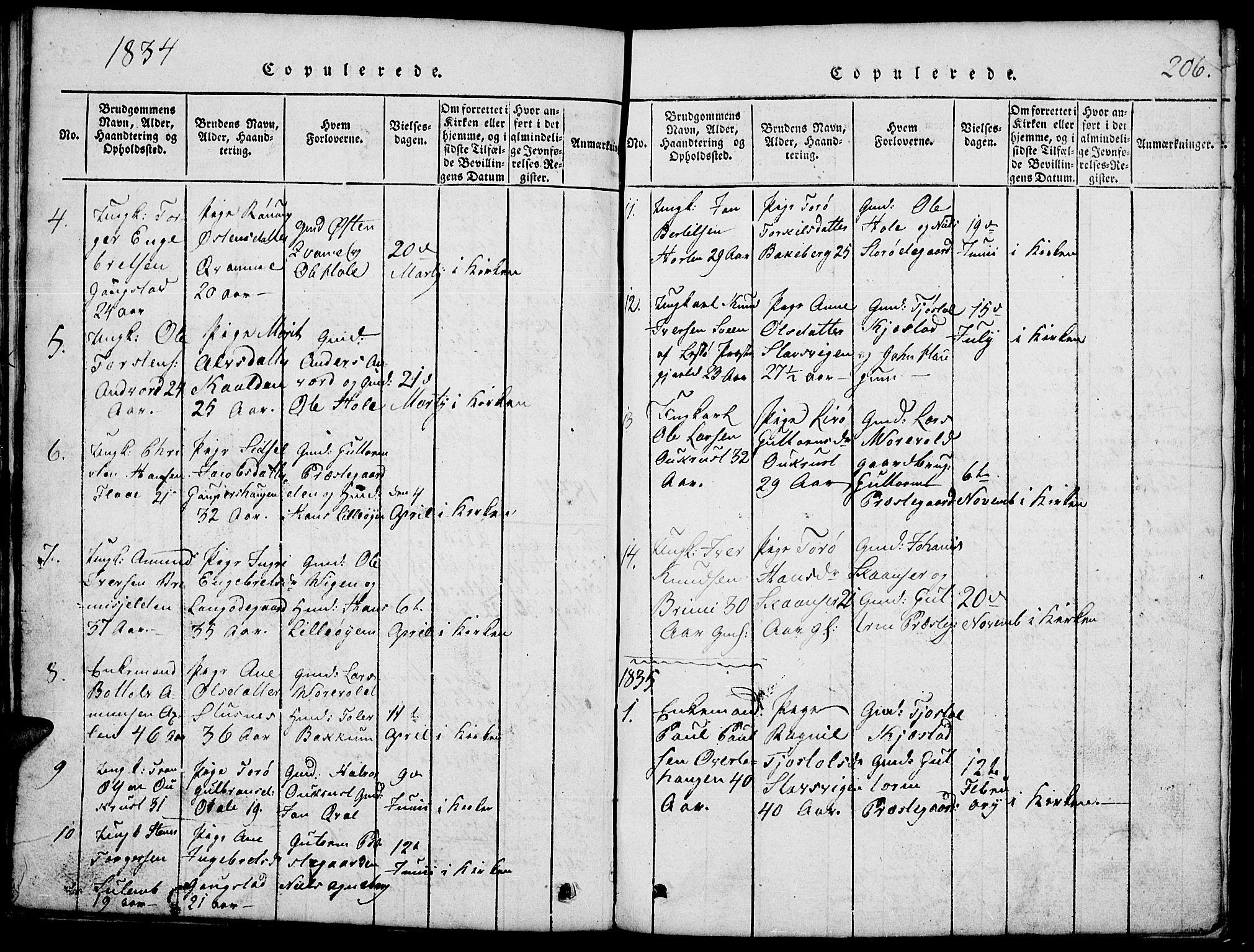 SAH, Lom prestekontor, L/L0001: Klokkerbok nr. 1, 1815-1836, s. 206