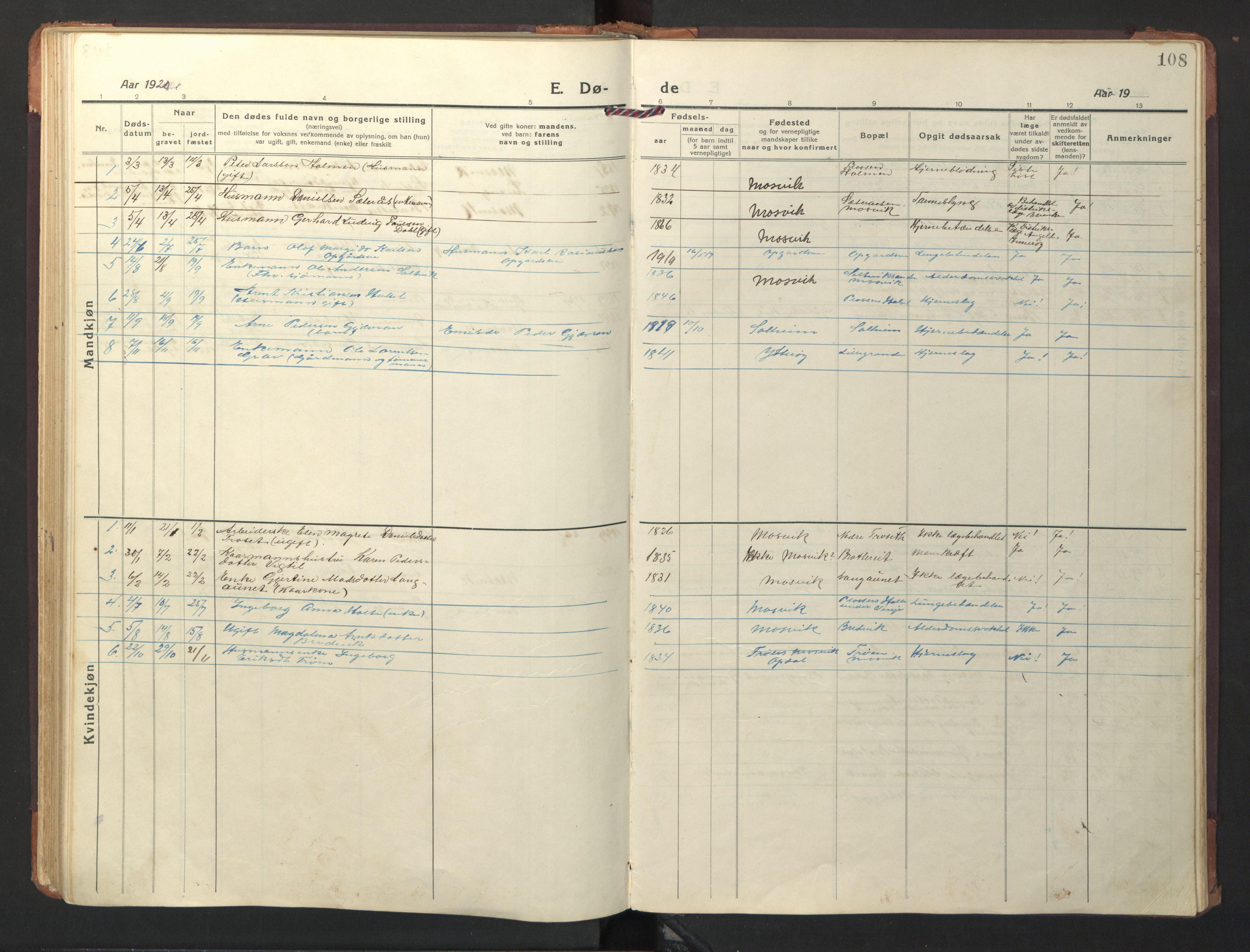 SAT, Ministerialprotokoller, klokkerbøker og fødselsregistre - Nord-Trøndelag, 733/L0328: Klokkerbok nr. 733C03, 1919-1966, s. 108