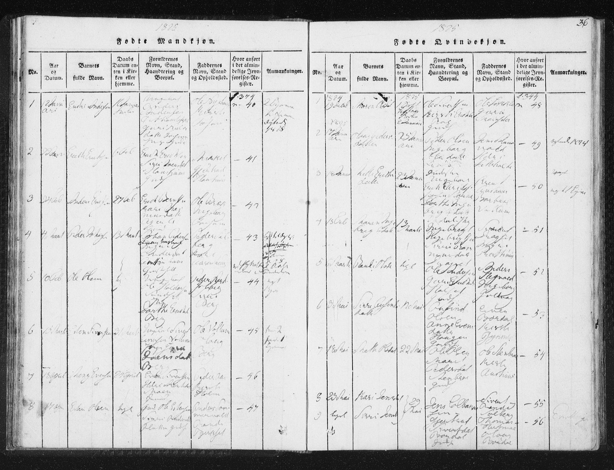SAT, Ministerialprotokoller, klokkerbøker og fødselsregistre - Sør-Trøndelag, 689/L1037: Ministerialbok nr. 689A02, 1816-1842, s. 36
