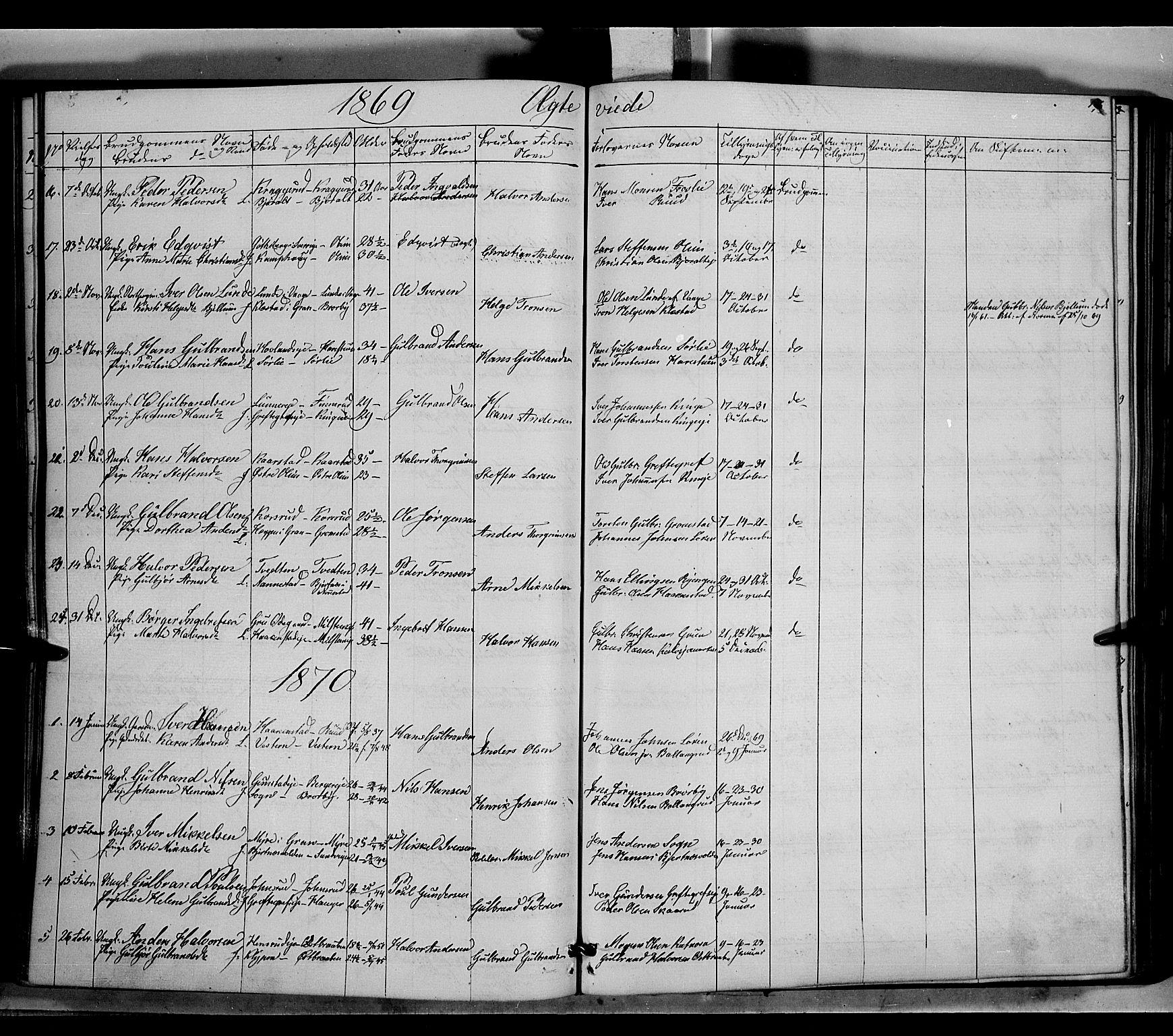 SAH, Jevnaker prestekontor, Ministerialbok nr. 7, 1858-1876, s. 196