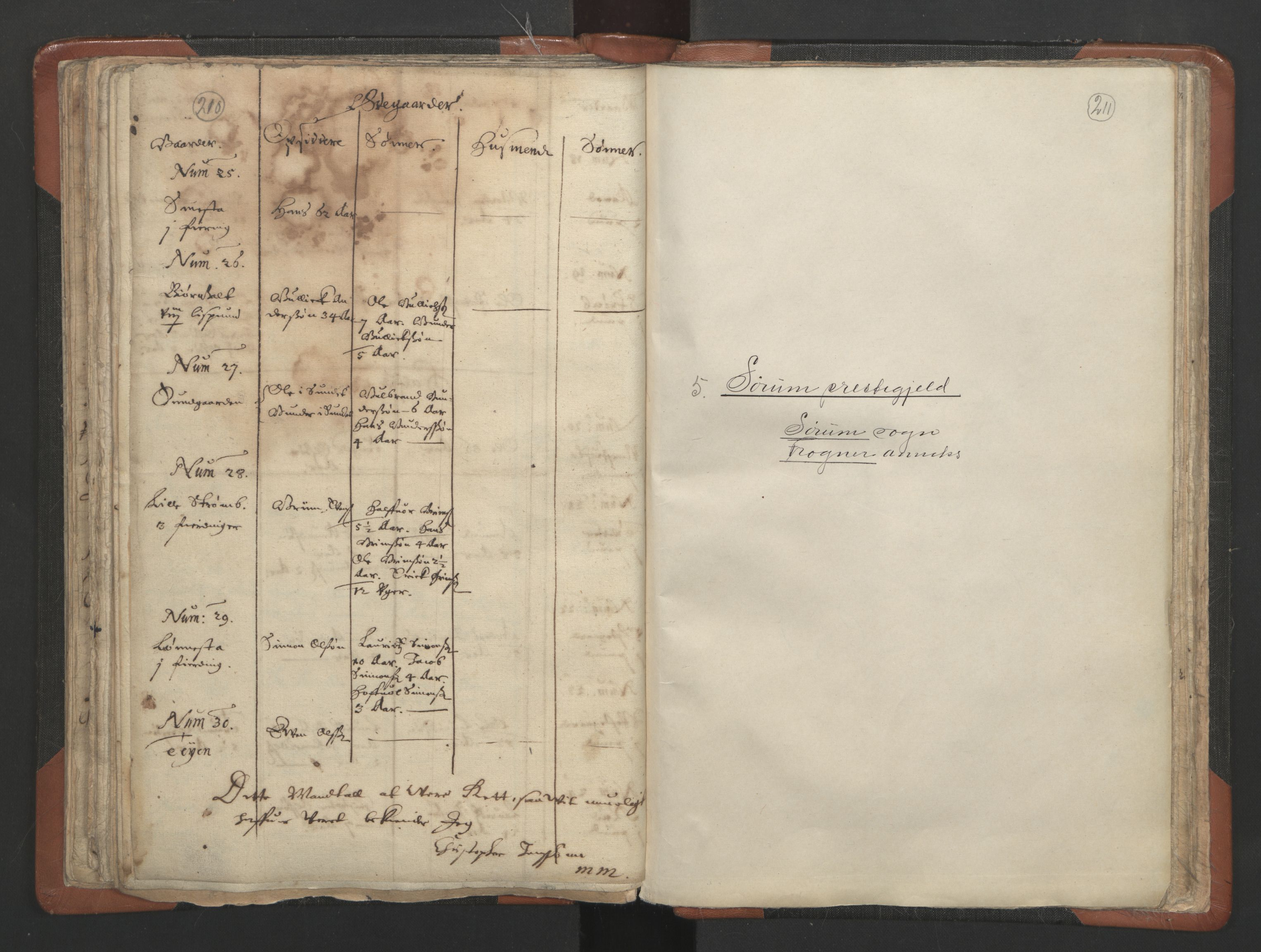RA, Sogneprestenes manntall 1664-1666, nr. 3: Nedre Romerike prosti, 1664-1666, s. 210-211