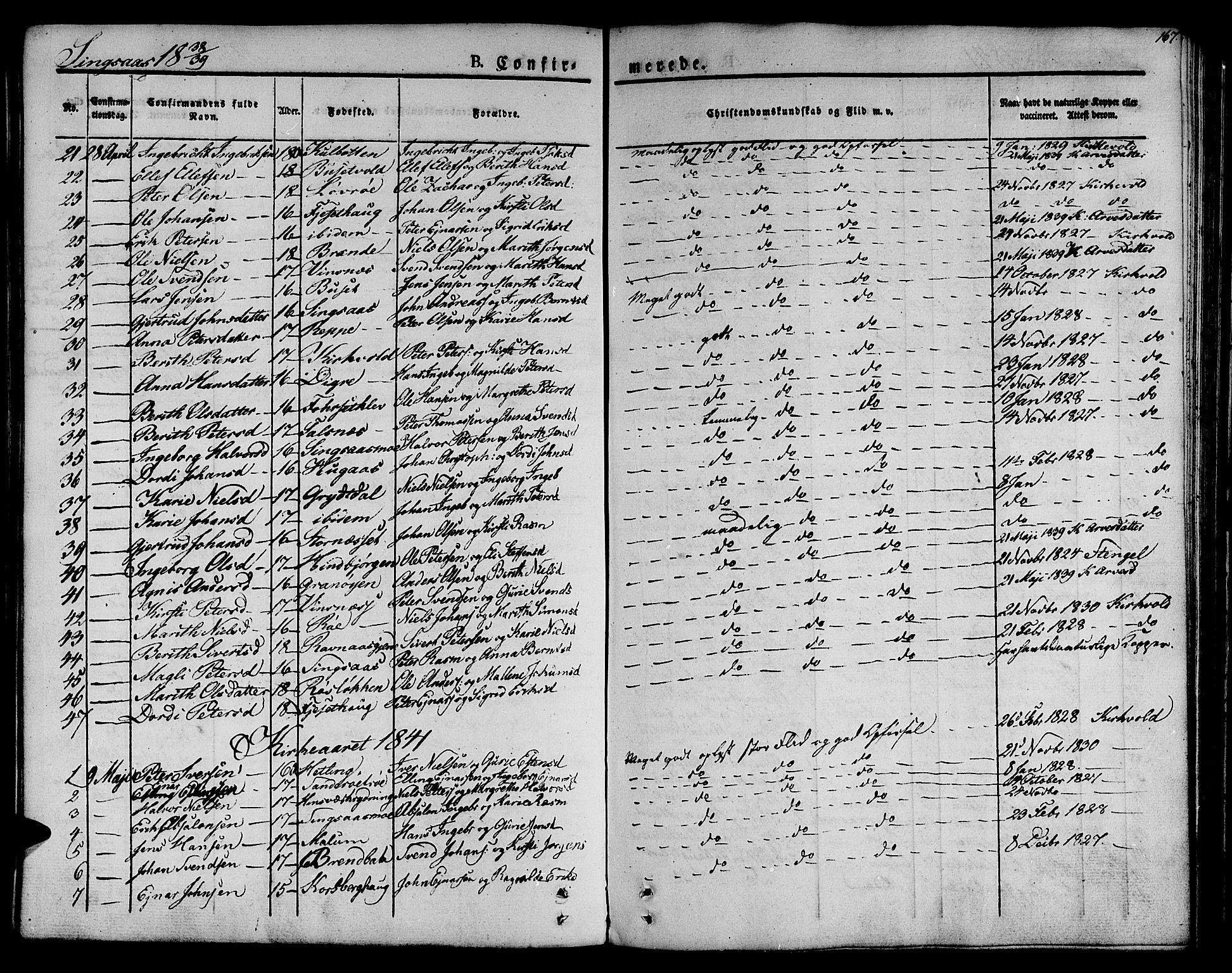 SAT, Ministerialprotokoller, klokkerbøker og fødselsregistre - Sør-Trøndelag, 685/L0958: Ministerialbok nr. 685A04 /2, 1829-1845, s. 167