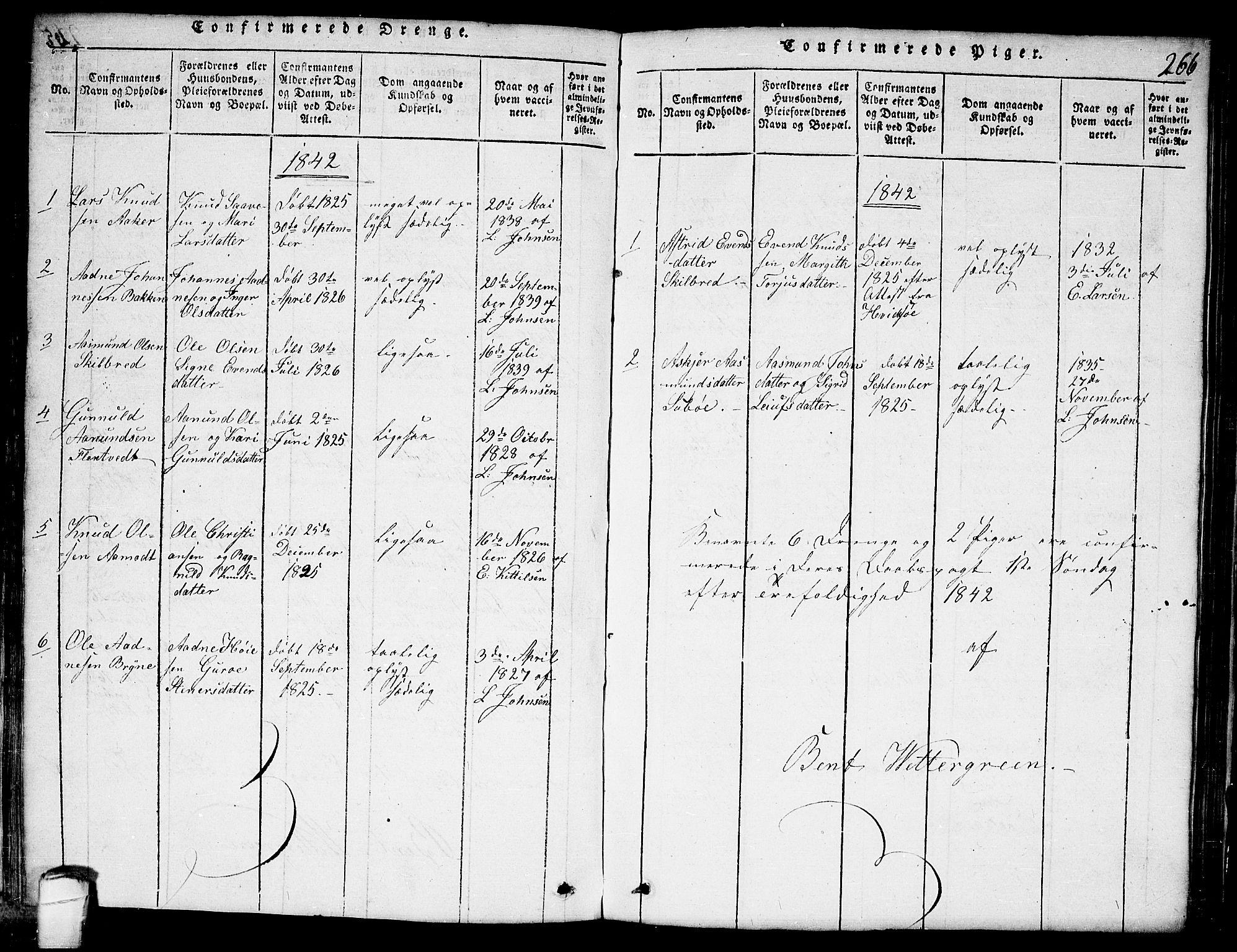SAKO, Lårdal kirkebøker, G/Ga/L0001: Klokkerbok nr. I 1, 1815-1861, s. 266