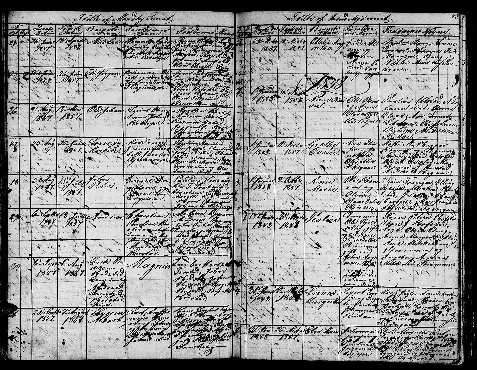 SAT, Ministerialprotokoller, klokkerbøker og fødselsregistre - Nord-Trøndelag, 730/L0299: Klokkerbok nr. 730C02, 1849-1871, s. 43