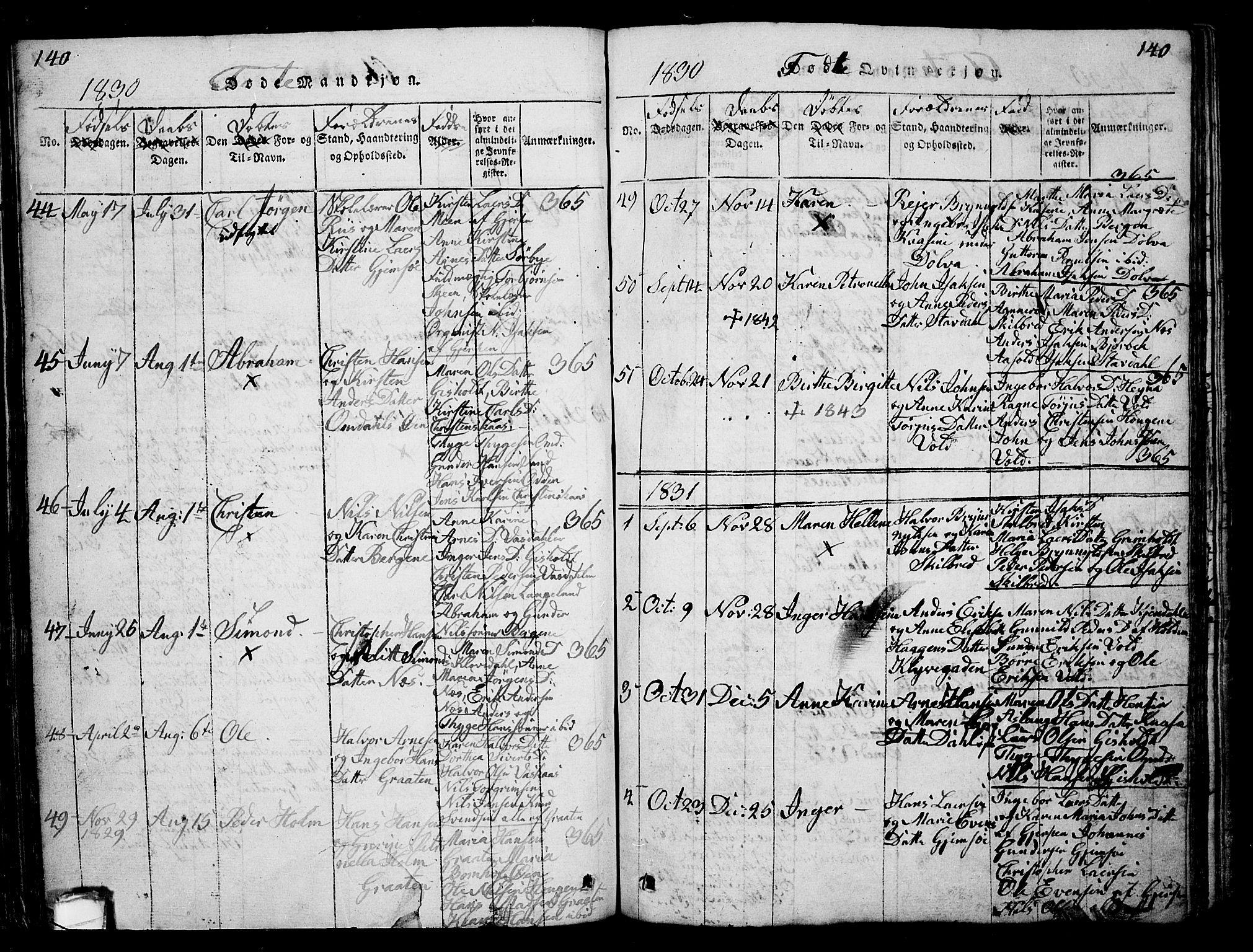 SAKO, Solum kirkebøker, G/Ga/L0001: Klokkerbok nr. I 1, 1814-1833, s. 140