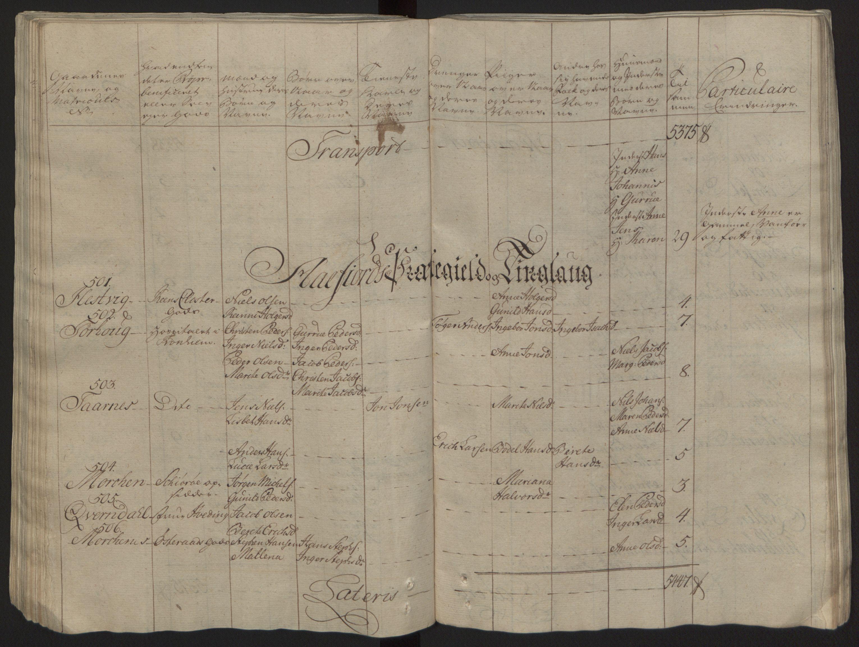 RA, Rentekammeret inntil 1814, Reviderte regnskaper, Fogderegnskap, R57/L3930: Ekstraskatten Fosen, 1762-1763, s. 119