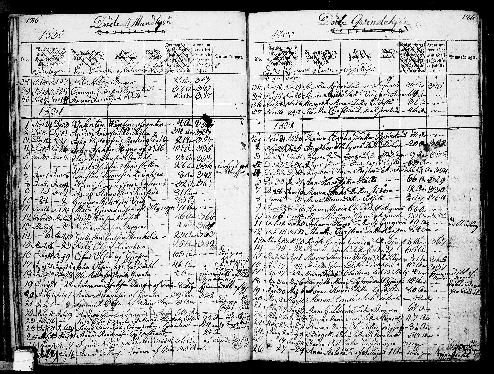 SAKO, Solum kirkebøker, G/Ga/L0001: Klokkerbok nr. I 1, 1814-1833, s. 186