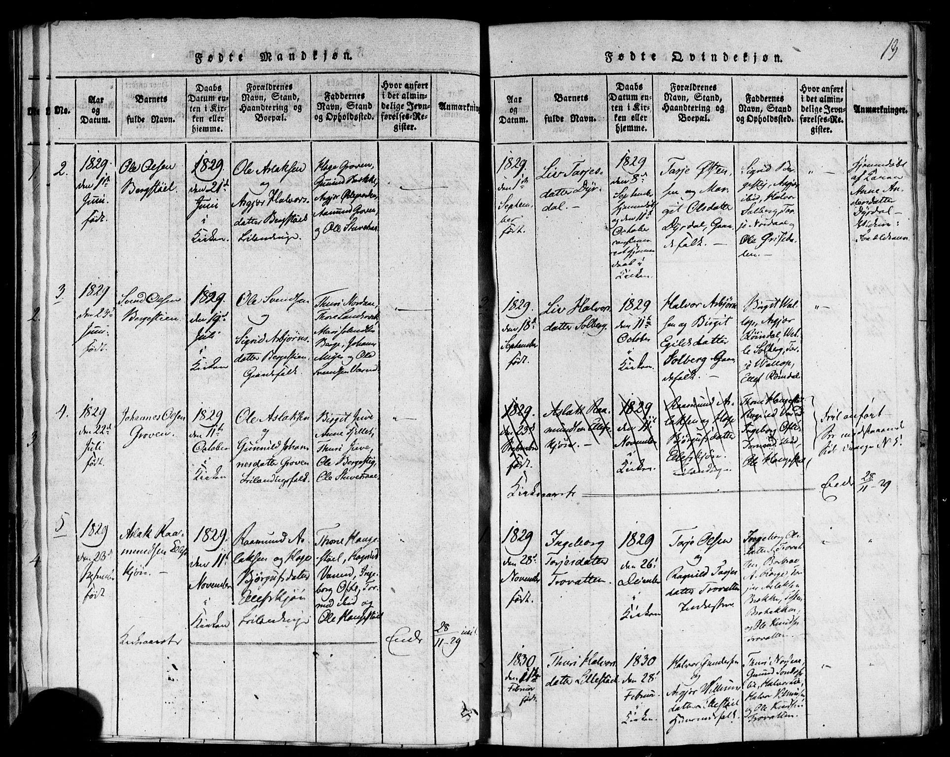 SAKO, Rauland kirkebøker, F/Fa/L0002: Ministerialbok nr. 2, 1815-1860, s. 13