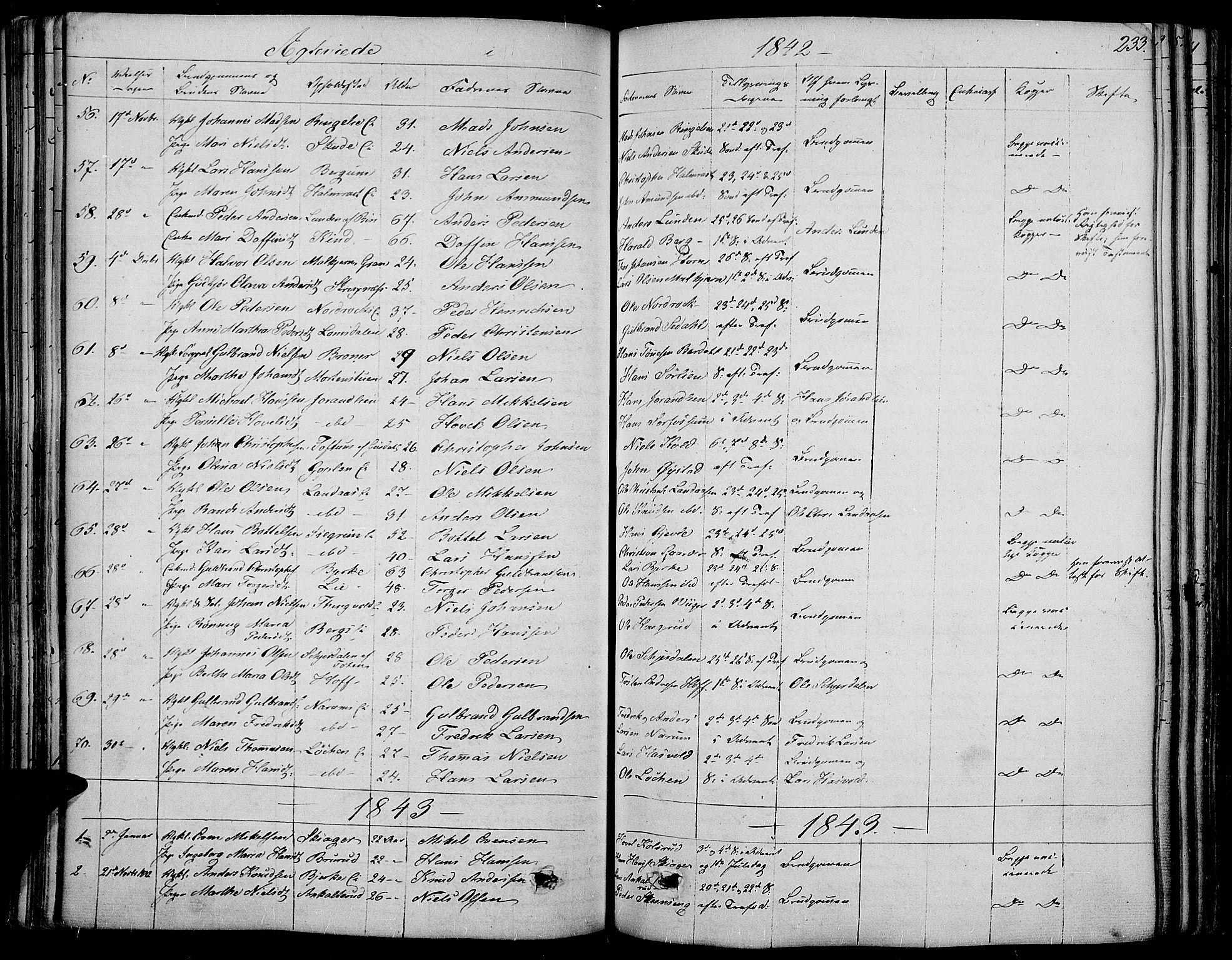 SAH, Land prestekontor, Ministerialbok nr. 8, 1830-1846, s. 233